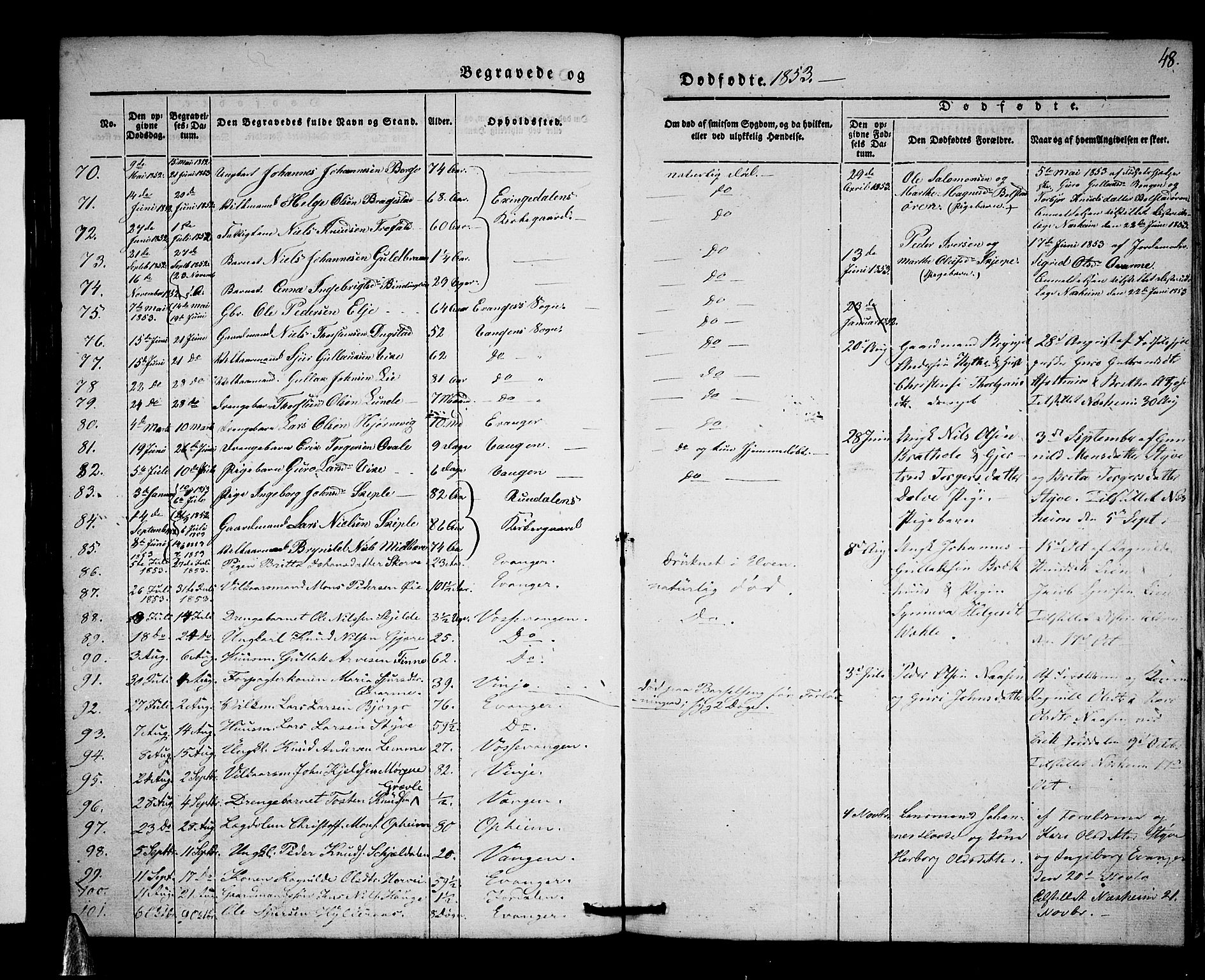 SAB, Voss Sokneprestembete, H/Haa: Ministerialbok nr. A 15, 1845-1855, s. 48