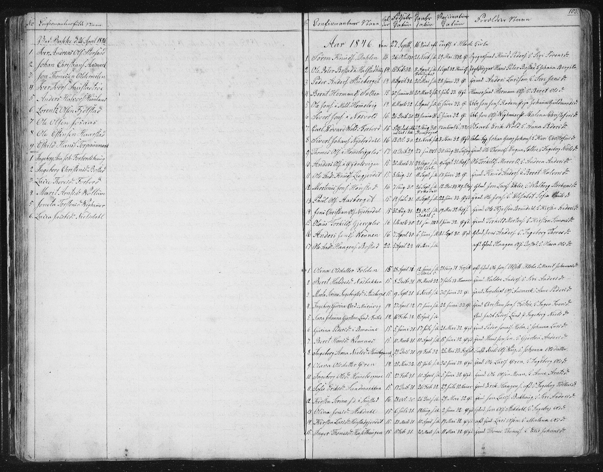 SAT, Ministerialprotokoller, klokkerbøker og fødselsregistre - Sør-Trøndelag, 616/L0406: Ministerialbok nr. 616A03, 1843-1879, s. 103