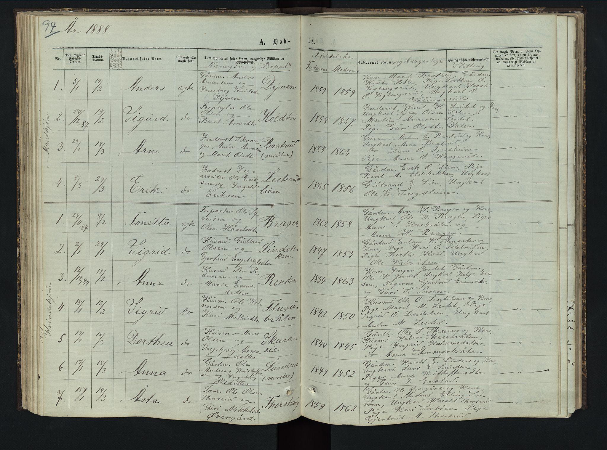 SAH, Sør-Aurdal prestekontor, Klokkerbok nr. 5, 1866-1893, s. 94