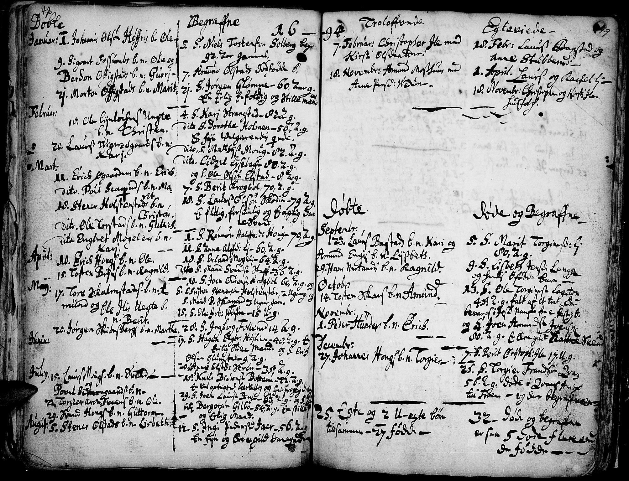 SAH, Øyer prestekontor, Ministerialbok nr. 1, 1671-1727, s. 48-49