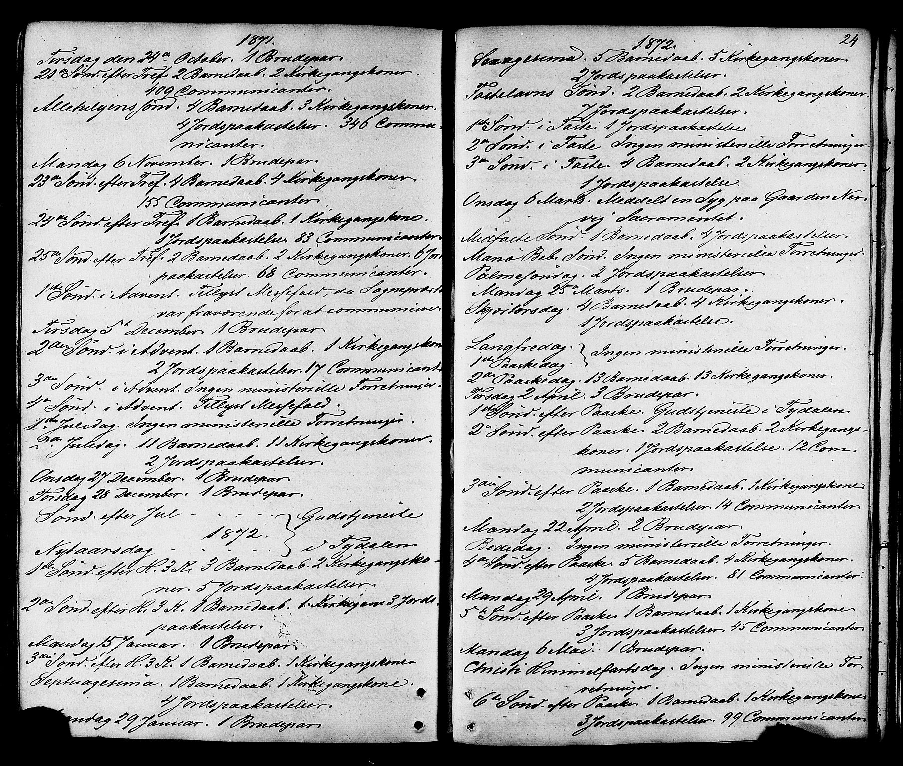 SAT, Ministerialprotokoller, klokkerbøker og fødselsregistre - Sør-Trøndelag, 695/L1147: Ministerialbok nr. 695A07, 1860-1877, s. 24