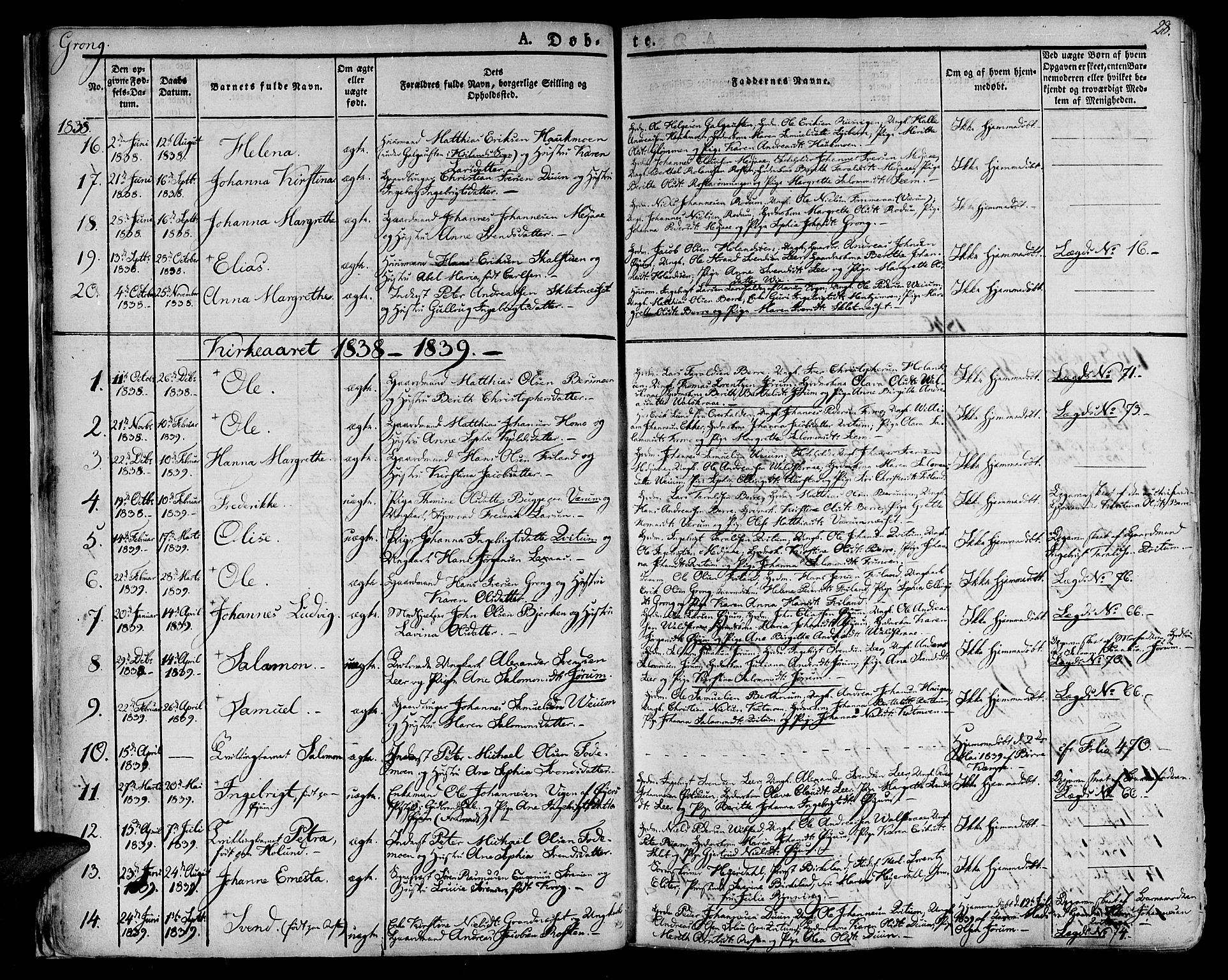 SAT, Ministerialprotokoller, klokkerbøker og fødselsregistre - Nord-Trøndelag, 758/L0510: Ministerialbok nr. 758A01 /1, 1821-1841, s. 28