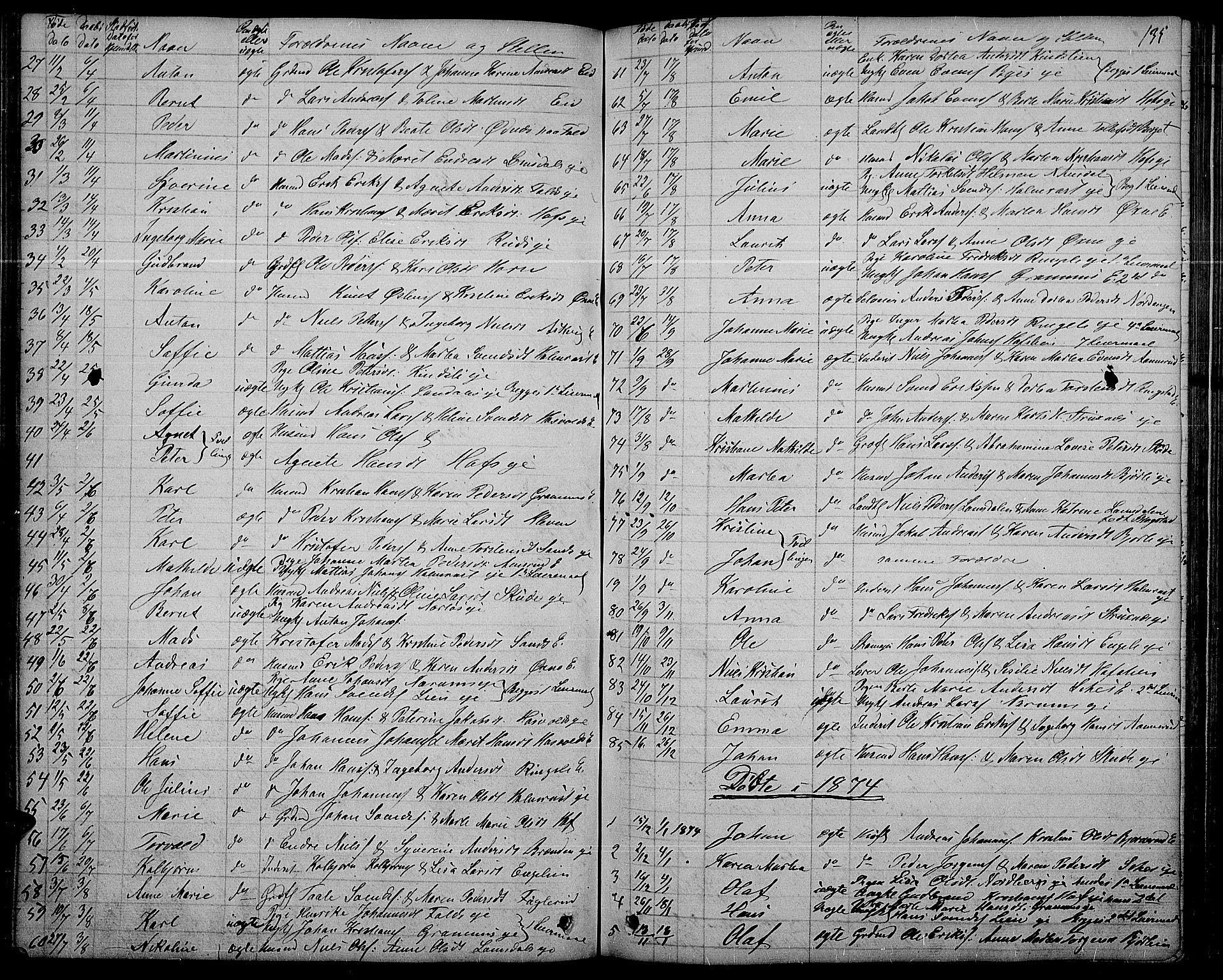 SAH, Søndre Land prestekontor, L/L0001: Klokkerbok nr. 1, 1849-1883, s. 135
