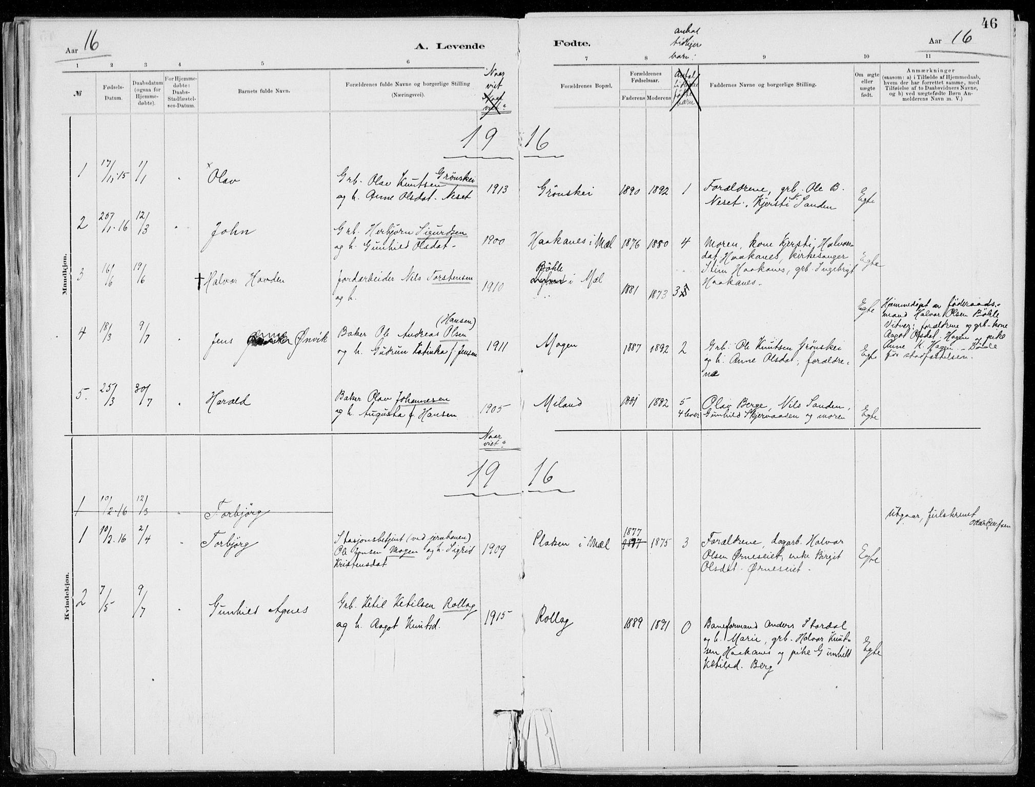 SAKO, Tinn kirkebøker, F/Fb/L0002: Ministerialbok nr. II 2, 1878-1917, s. 46