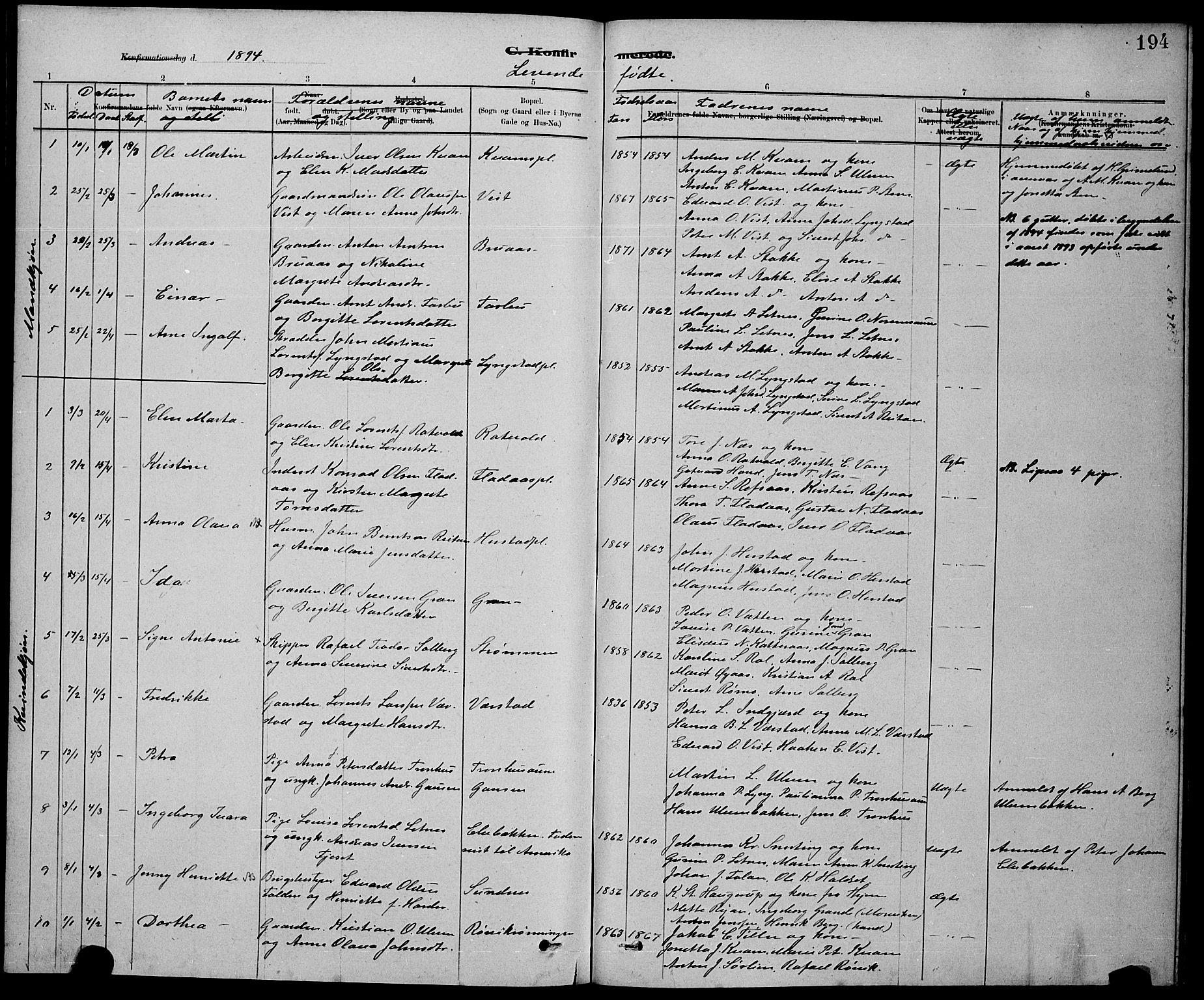 SAT, Ministerialprotokoller, klokkerbøker og fødselsregistre - Nord-Trøndelag, 730/L0301: Klokkerbok nr. 730C04, 1880-1897, s. 194