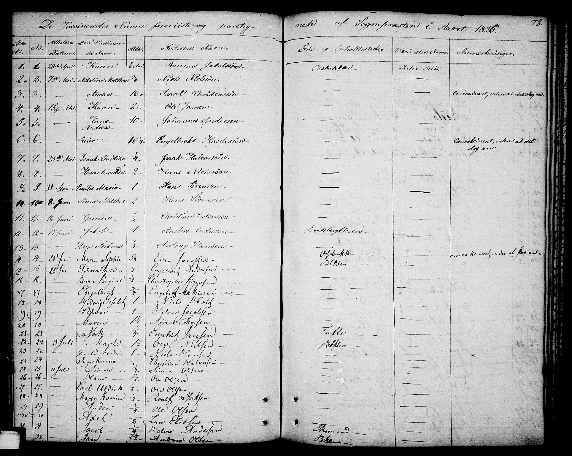 SAKO, Gjerpen kirkebøker, F/Fa/L0003: Ministerialbok nr. 3, 1796-1814, s. 78