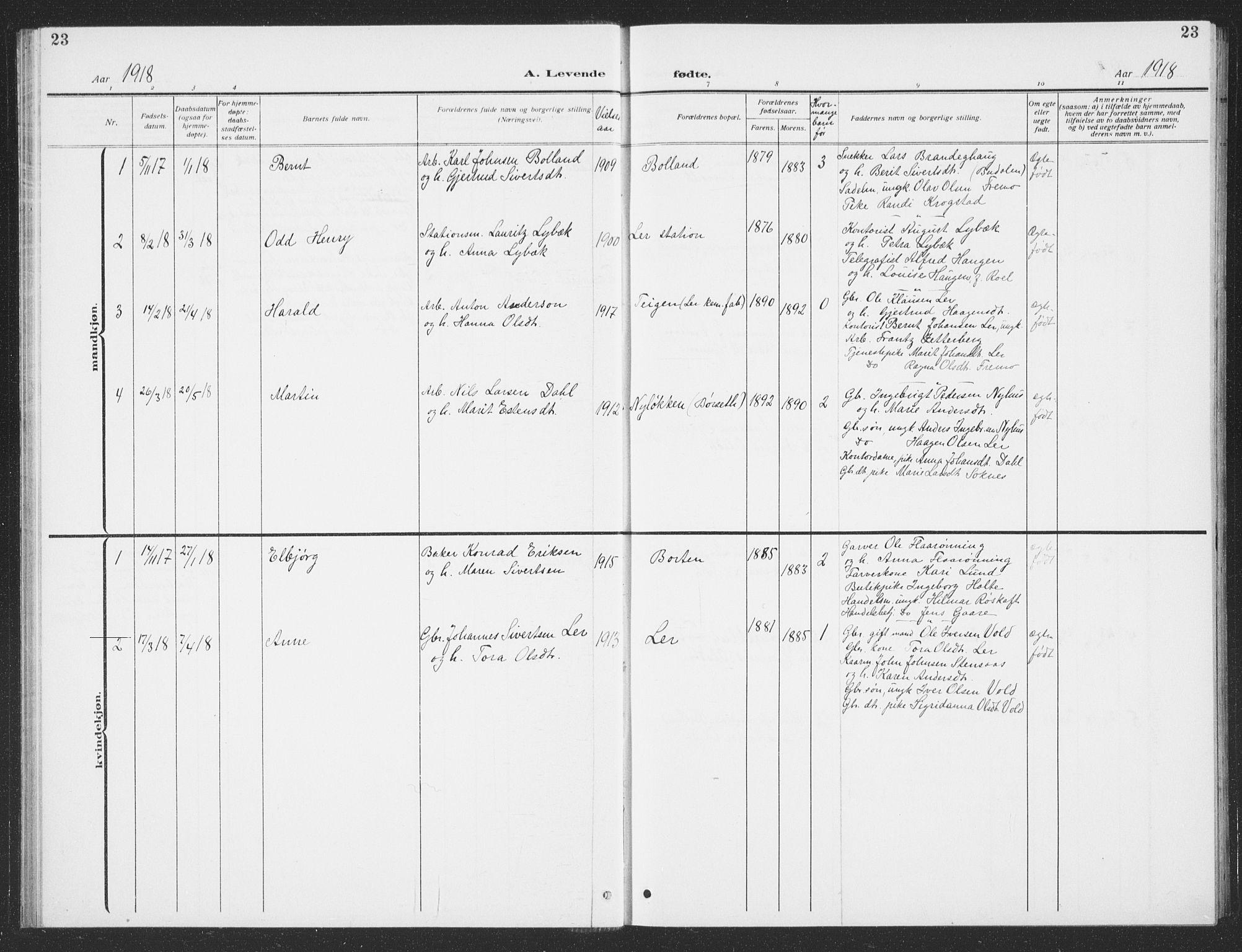 SAT, Ministerialprotokoller, klokkerbøker og fødselsregistre - Sør-Trøndelag, 693/L1124: Klokkerbok nr. 693C05, 1911-1941, s. 23