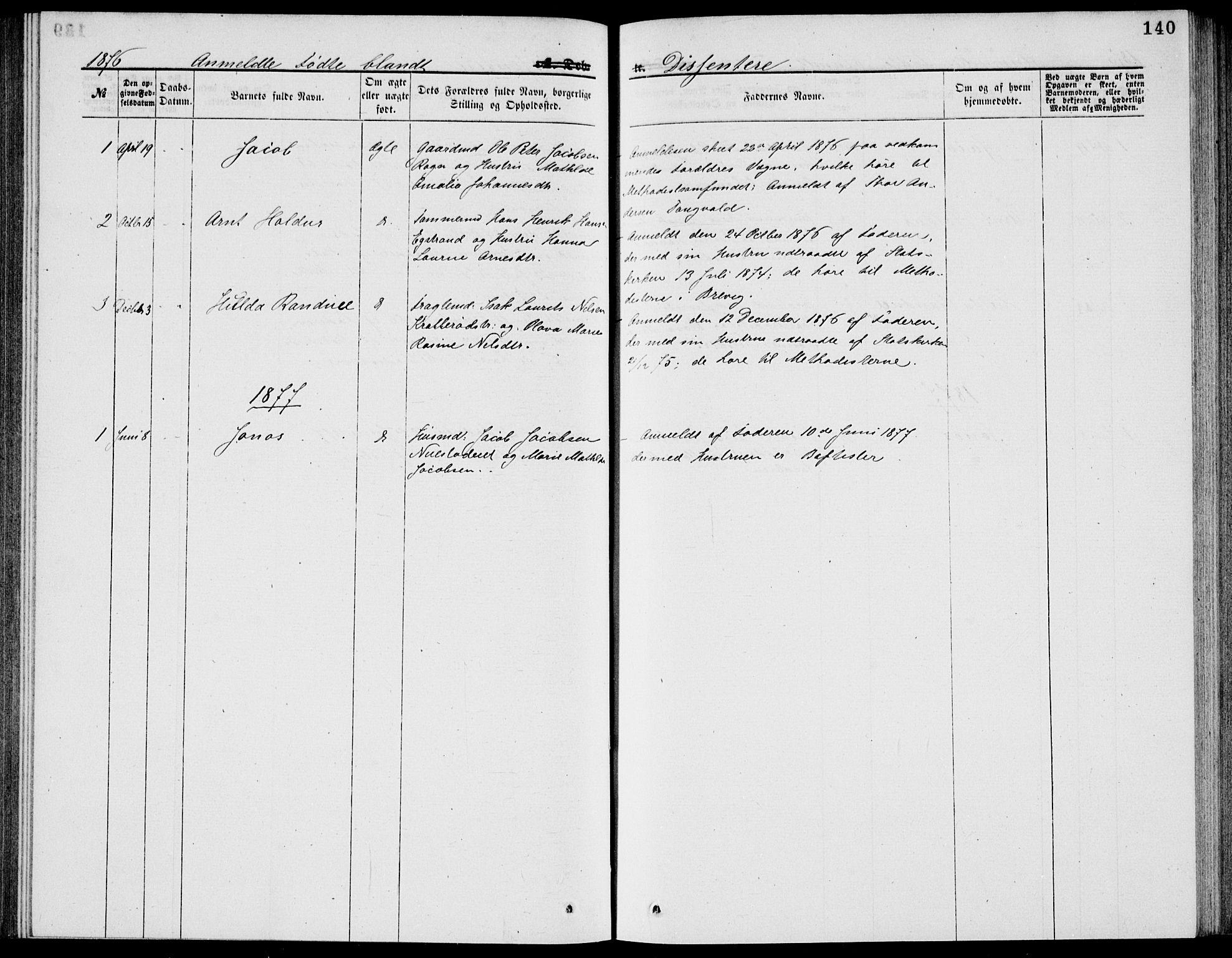 SAKO, Bamble kirkebøker, G/Ga/L0007: Klokkerbok nr. I 7, 1876-1877, s. 140