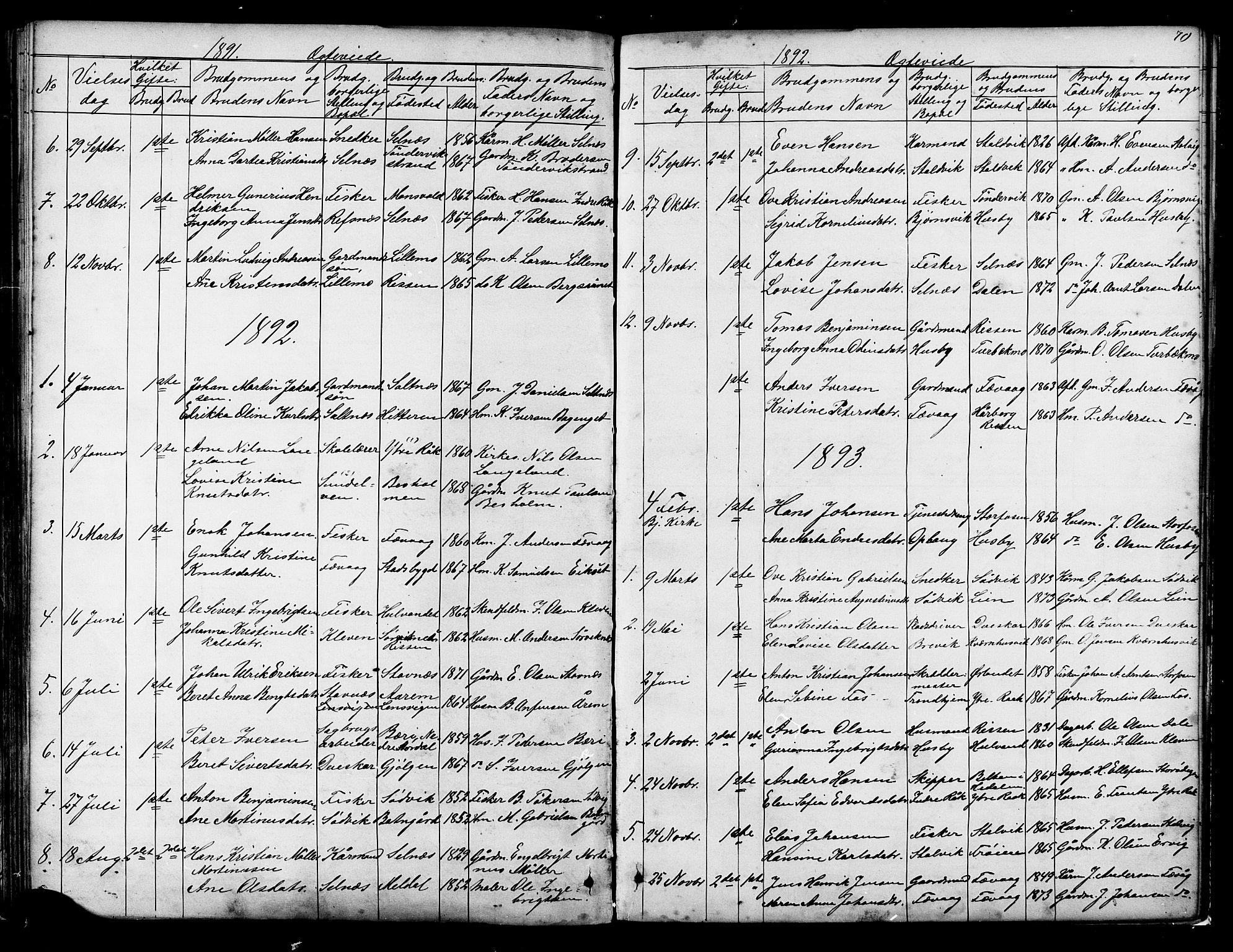 SAT, Ministerialprotokoller, klokkerbøker og fødselsregistre - Sør-Trøndelag, 653/L0657: Klokkerbok nr. 653C01, 1866-1893, s. 70