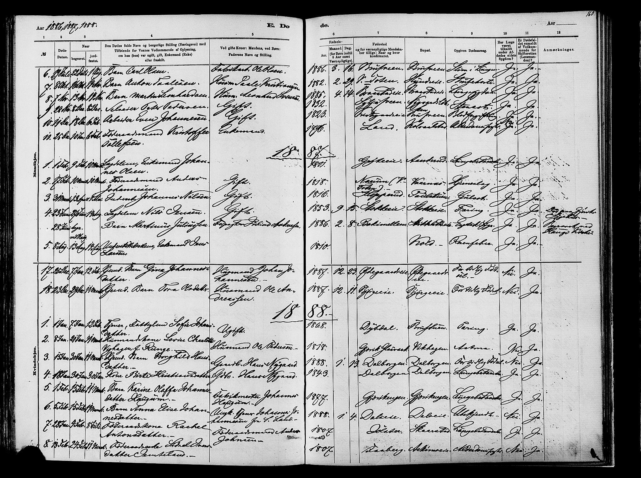 SAH, Vardal prestekontor, H/Ha/Haa/L0009: Ministerialbok nr. 9, 1878-1892, s. 160