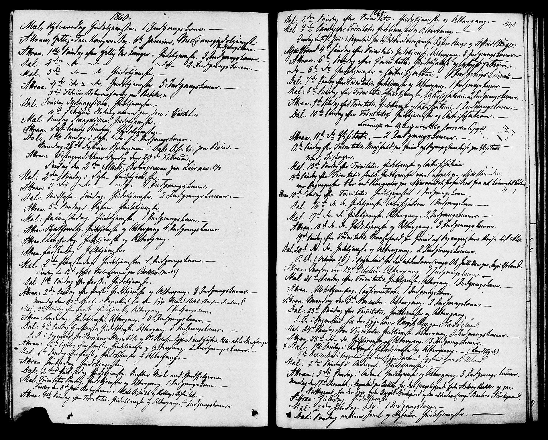 SAKO, Tinn kirkebøker, F/Fa/L0006: Ministerialbok nr. I 6, 1857-1878, s. 440