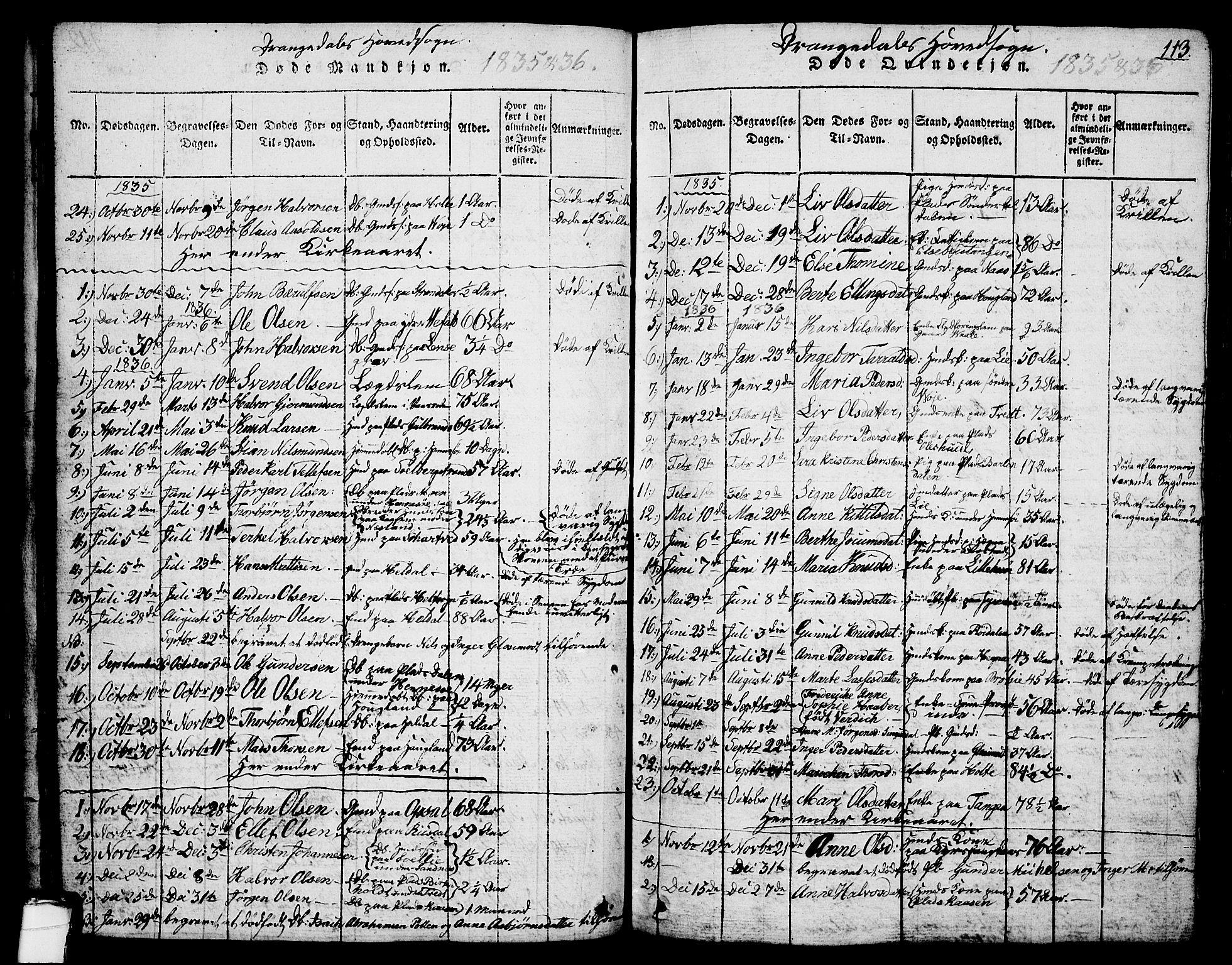 SAKO, Drangedal kirkebøker, G/Ga/L0001: Klokkerbok nr. I 1 /1, 1814-1856, s. 113