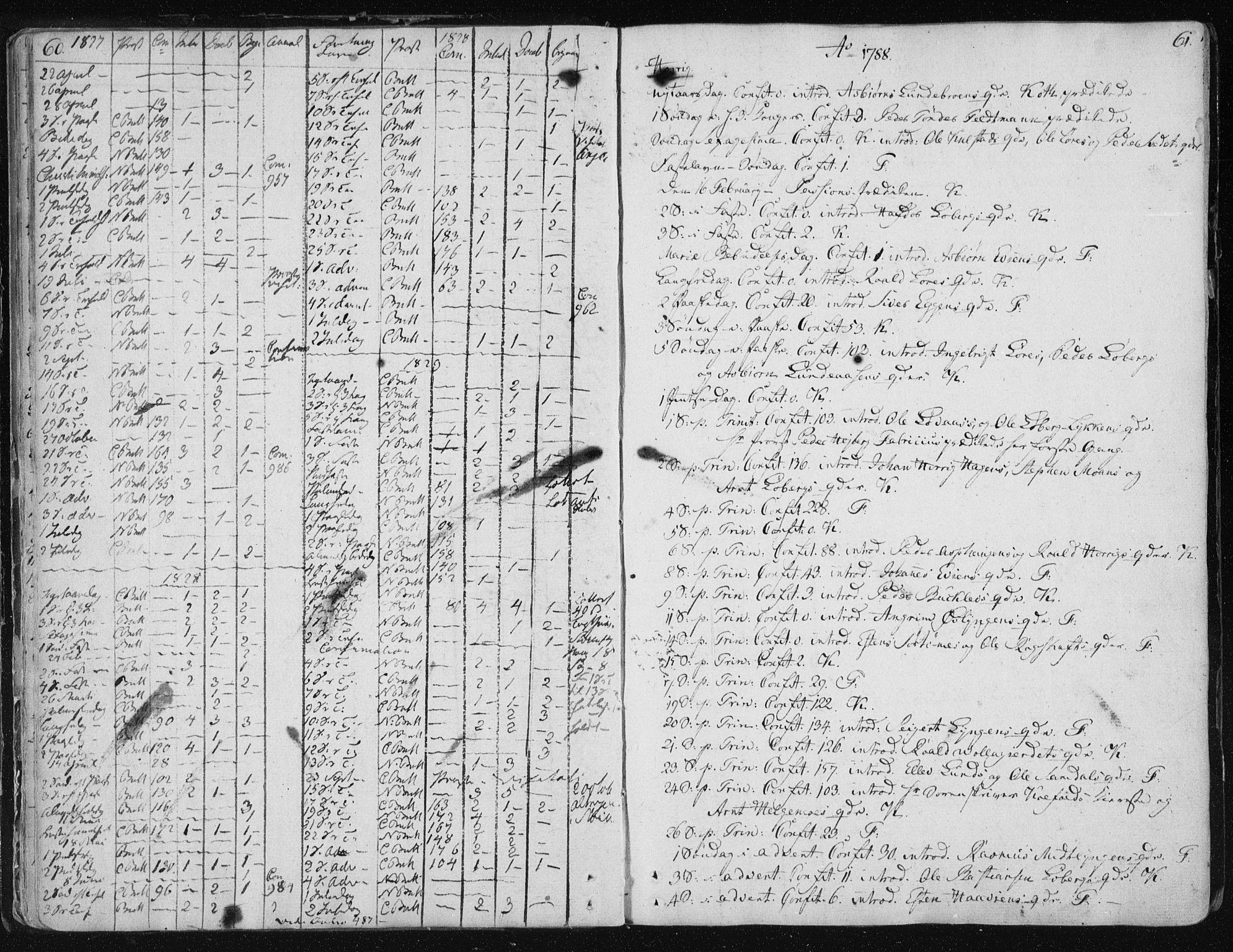 SAT, Ministerialprotokoller, klokkerbøker og fødselsregistre - Sør-Trøndelag, 687/L0993: Ministerialbok nr. 687A03 /2, 1788-1815, s. 60-61