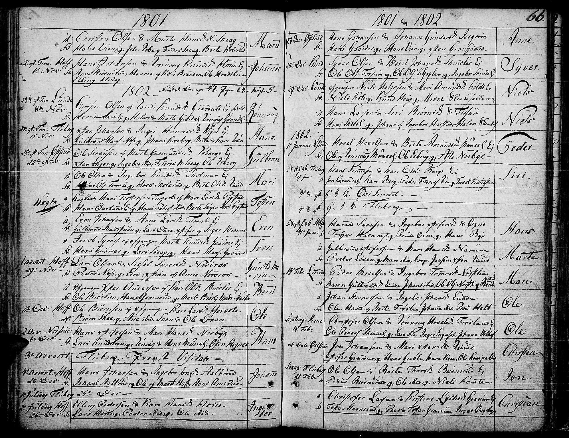 SAH, Land prestekontor, Ministerialbok nr. 6, 1784-1813, s. 66