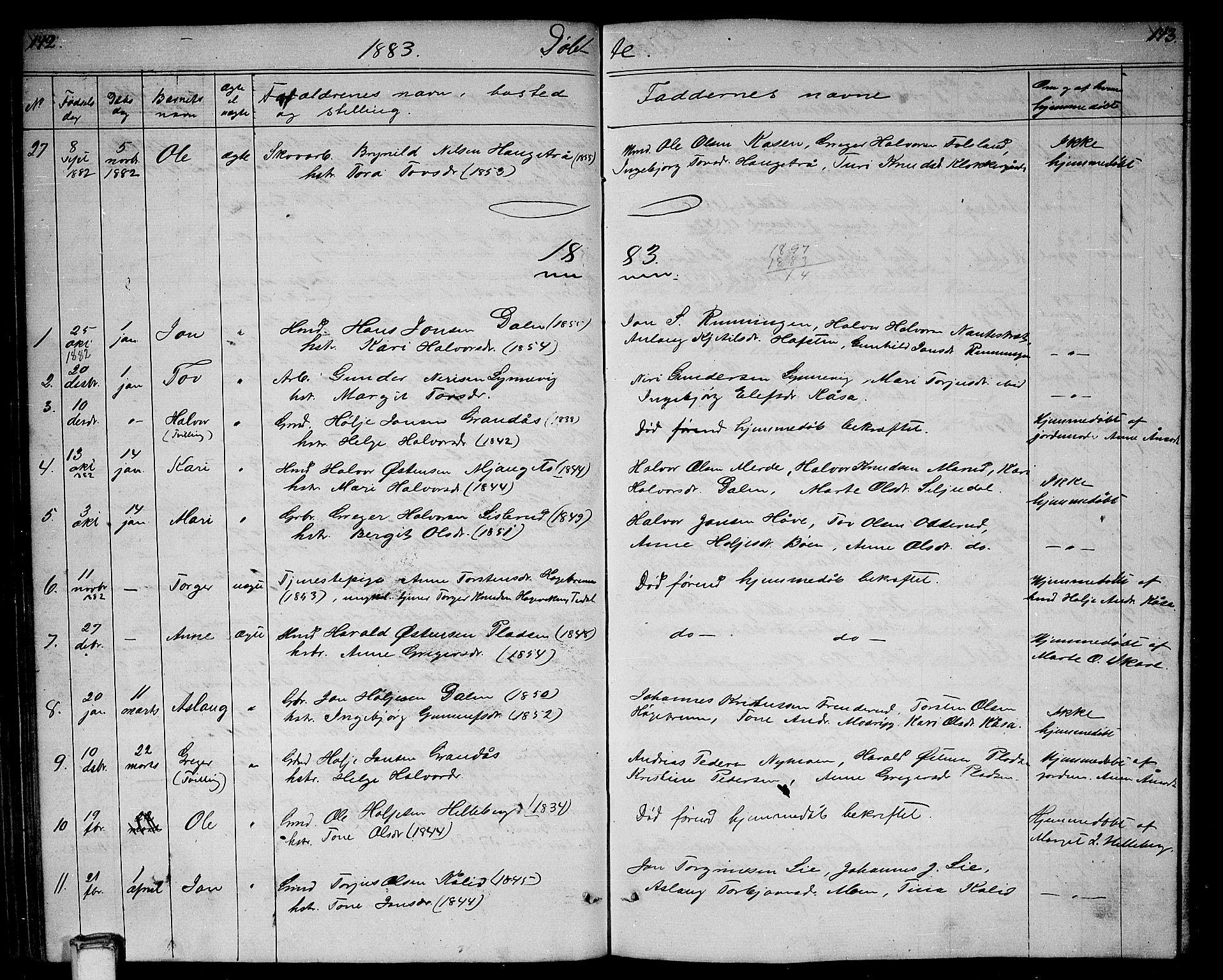 SAKO, Gransherad kirkebøker, G/Ga/L0002: Klokkerbok nr. I 2, 1854-1886, s. 142-143