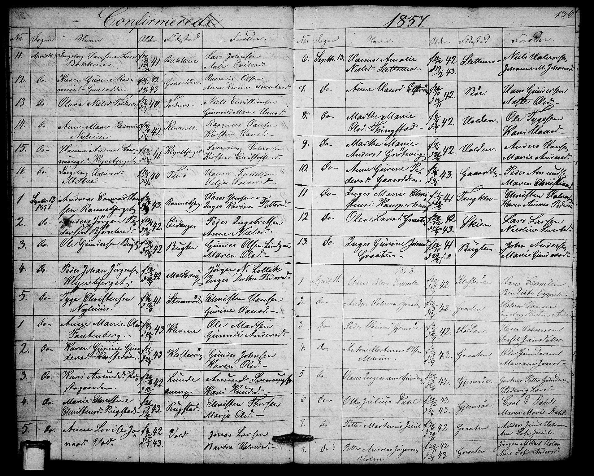 SAKO, Solum kirkebøker, G/Ga/L0003: Klokkerbok nr. I 3, 1848-1859, s. 136