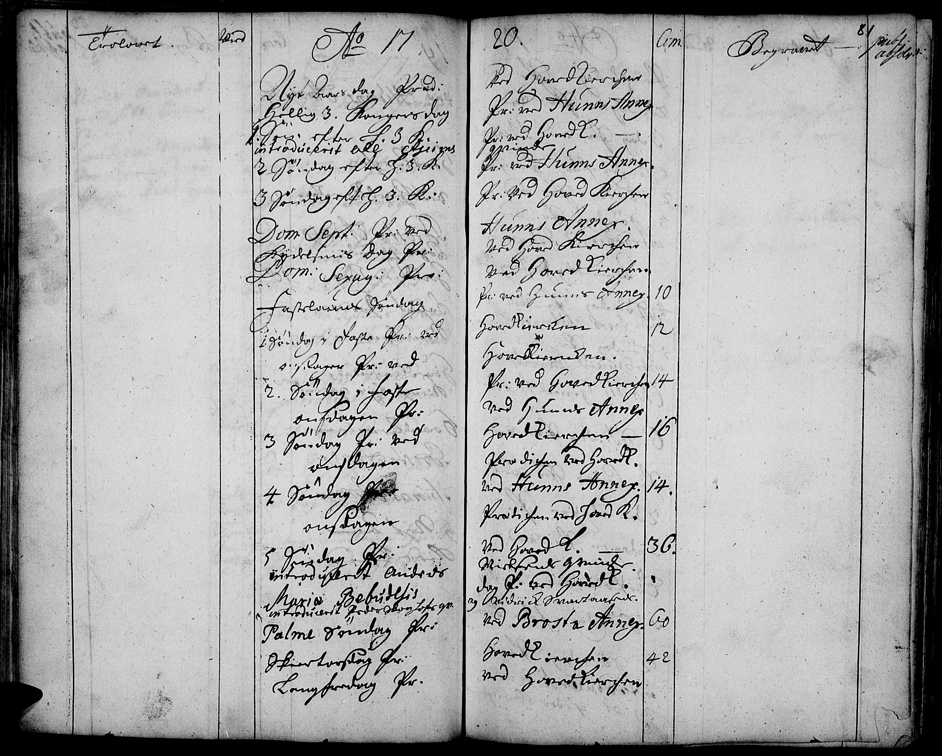 SAH, Vardal prestekontor, H/Ha/Haa/L0001: Ministerialbok nr. 1, 1706-1748, s. 81