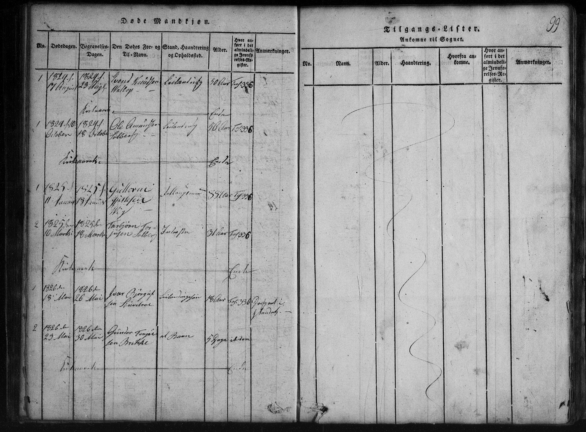 SAKO, Rauland kirkebøker, G/Gb/L0001: Klokkerbok nr. II 1, 1815-1886, s. 99