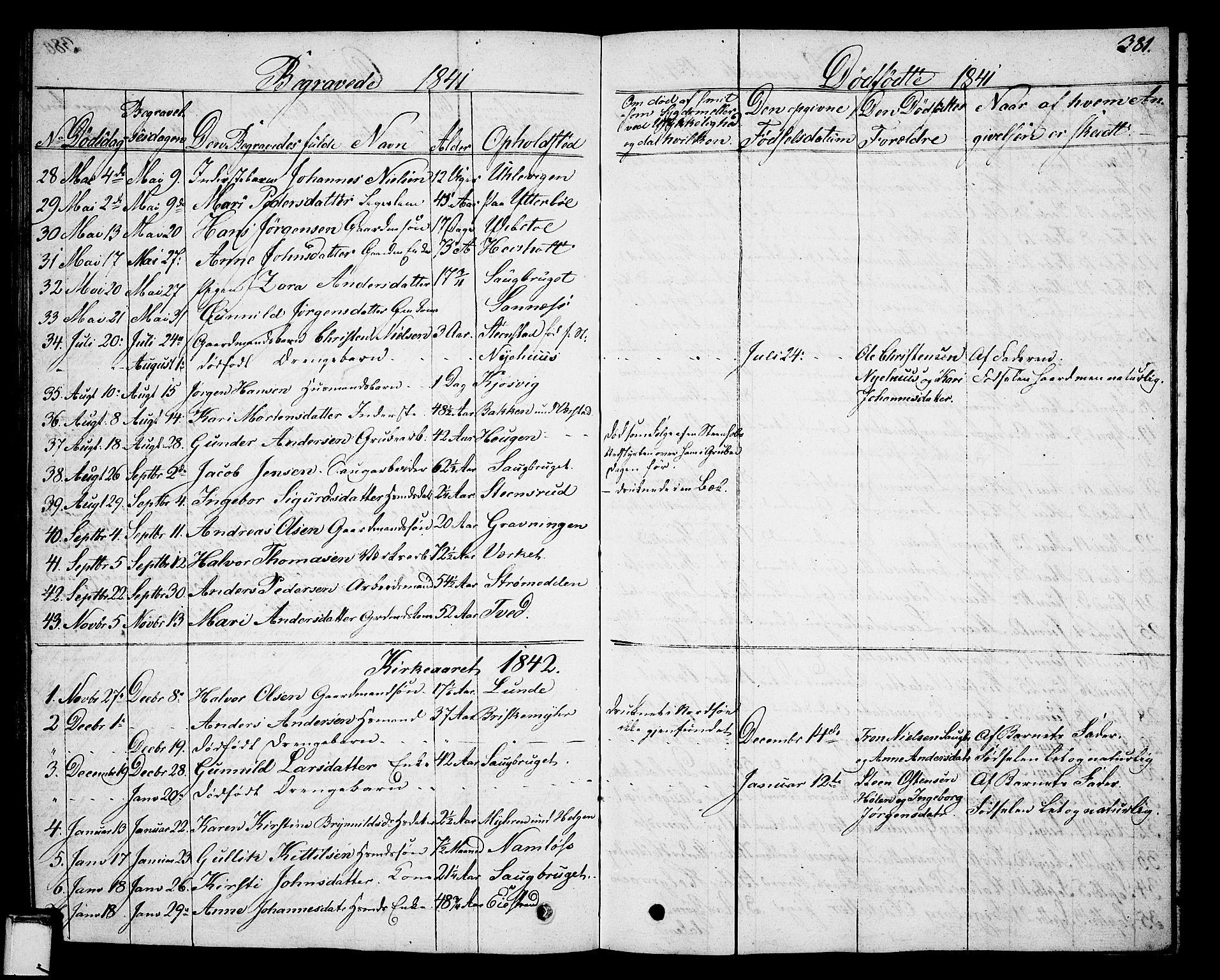 SAKO, Holla kirkebøker, G/Ga/L0002: Klokkerbok nr. I 2, 1830-1848, s. 381