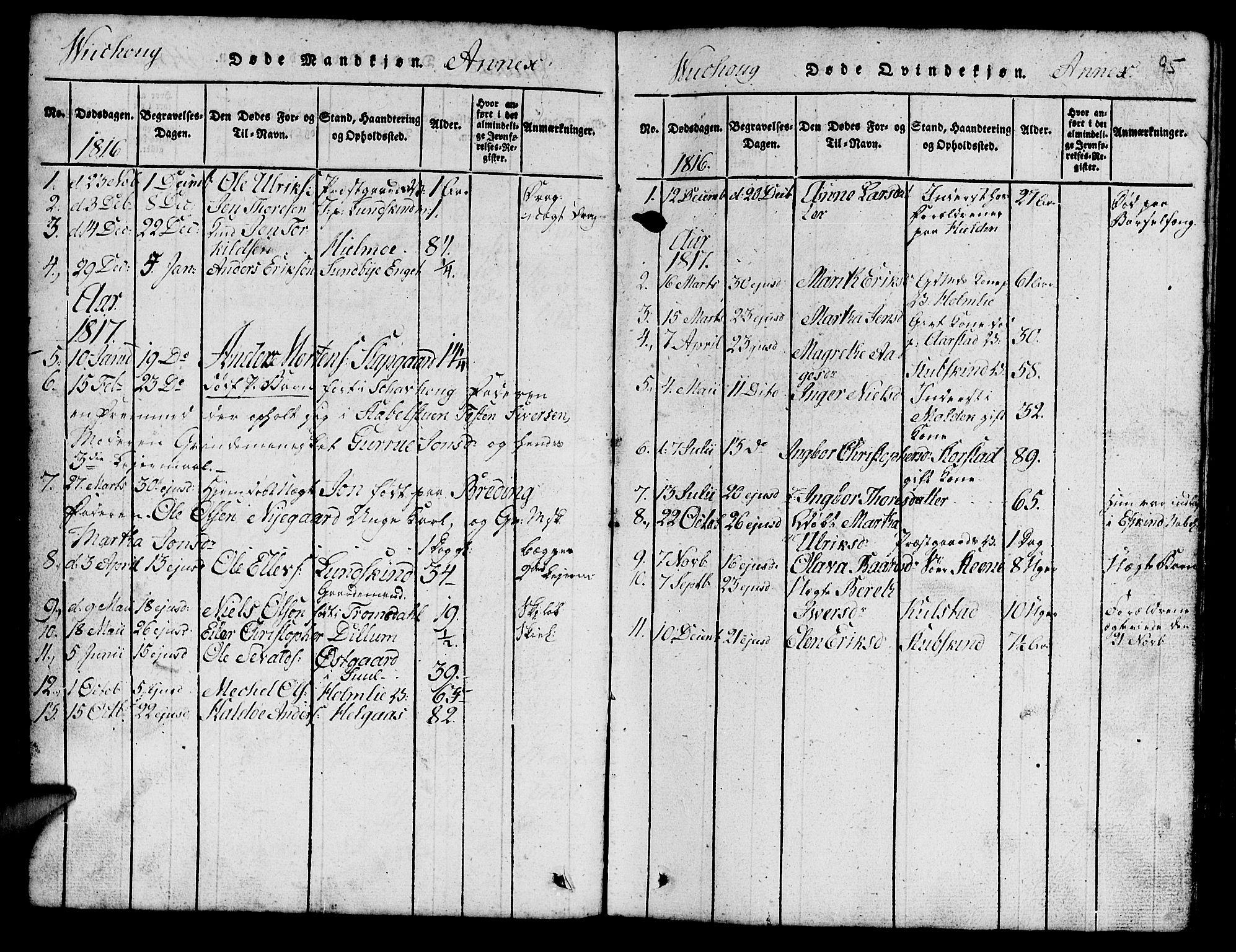 SAT, Ministerialprotokoller, klokkerbøker og fødselsregistre - Nord-Trøndelag, 724/L0265: Klokkerbok nr. 724C01, 1816-1845, s. 95