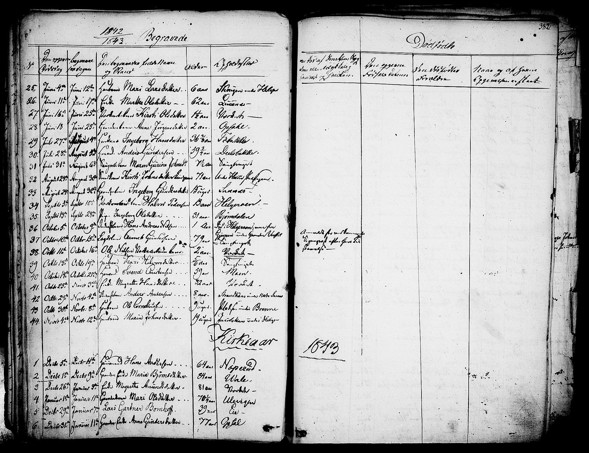 SAKO, Holla kirkebøker, F/Fa/L0004: Ministerialbok nr. 4, 1830-1848, s. 382