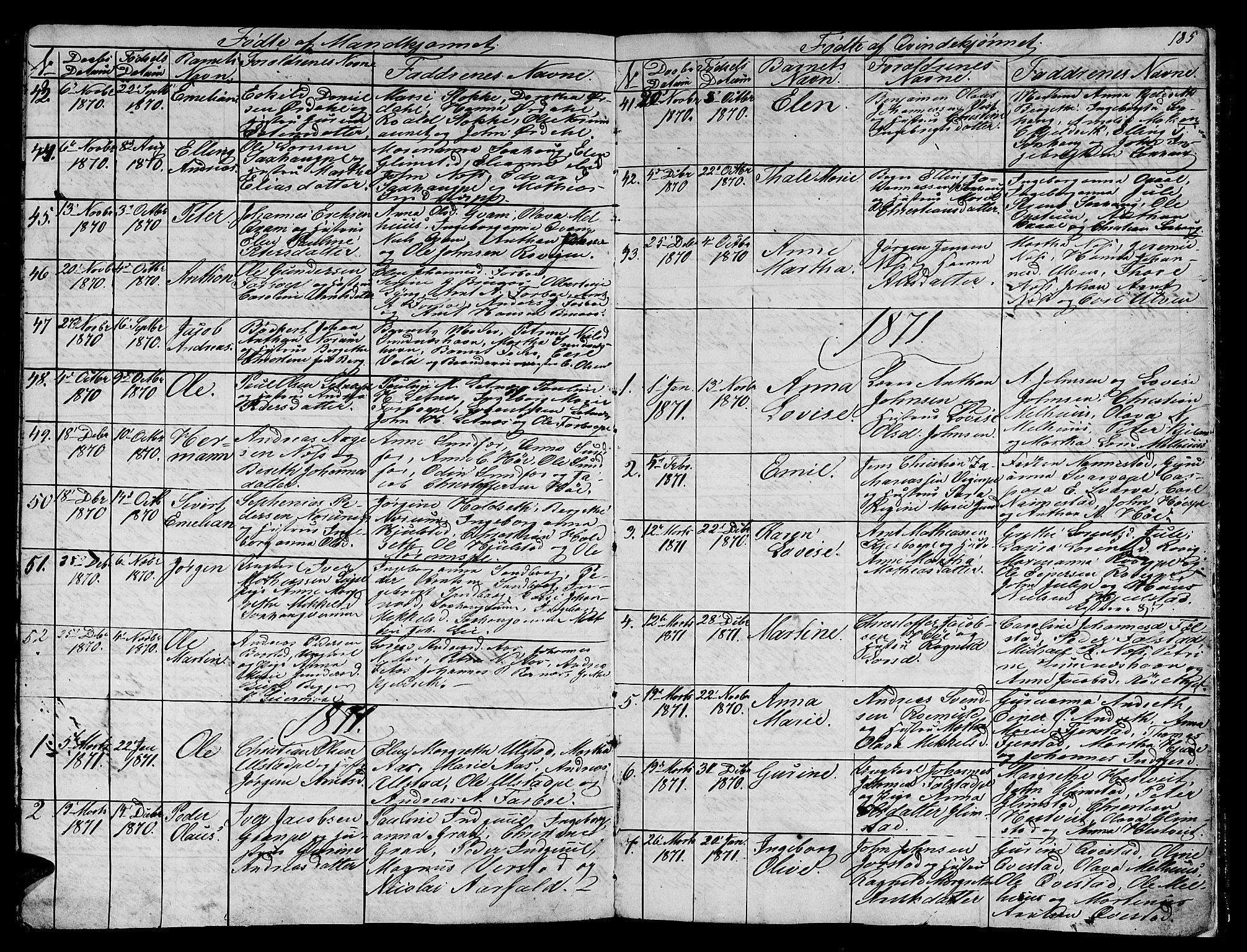SAT, Ministerialprotokoller, klokkerbøker og fødselsregistre - Nord-Trøndelag, 730/L0299: Klokkerbok nr. 730C02, 1849-1871, s. 185