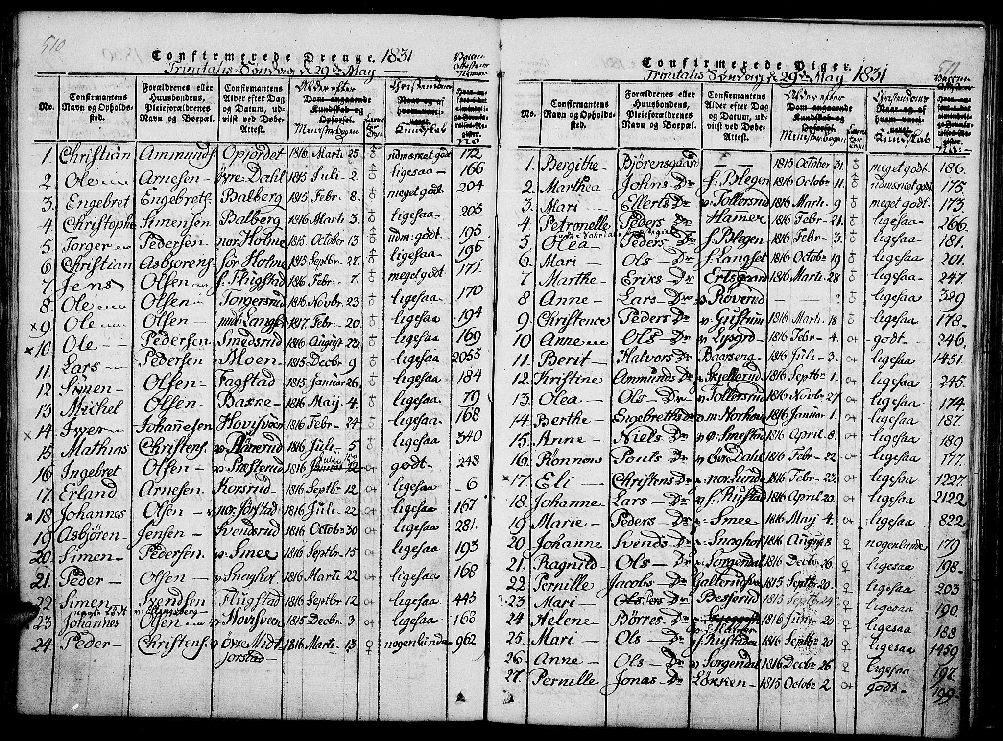 SAH, Fåberg prestekontor, Ministerialbok nr. 3, 1818-1833, s. 510-511