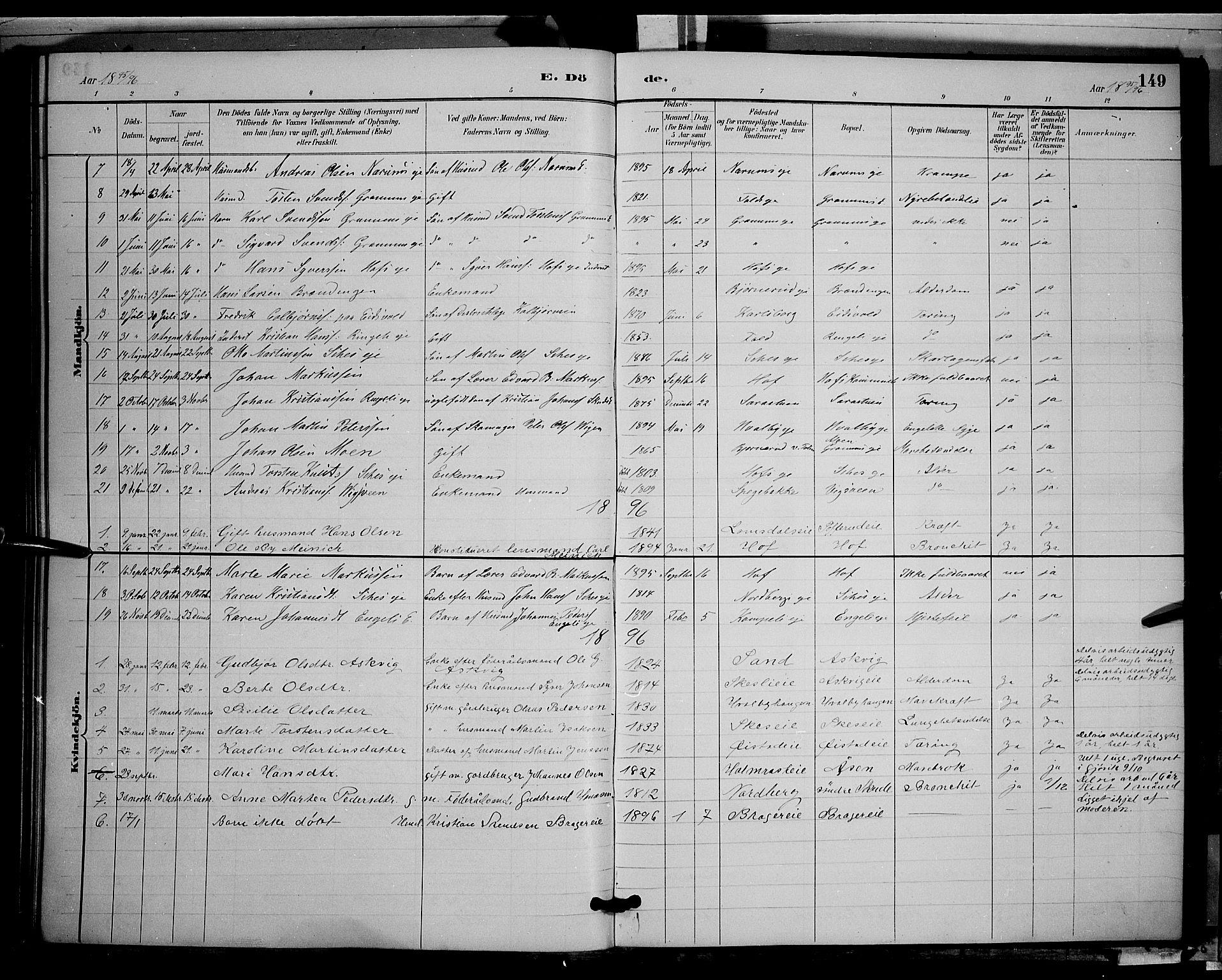 SAH, Søndre Land prestekontor, L/L0002: Klokkerbok nr. 2, 1884-1900, s. 149