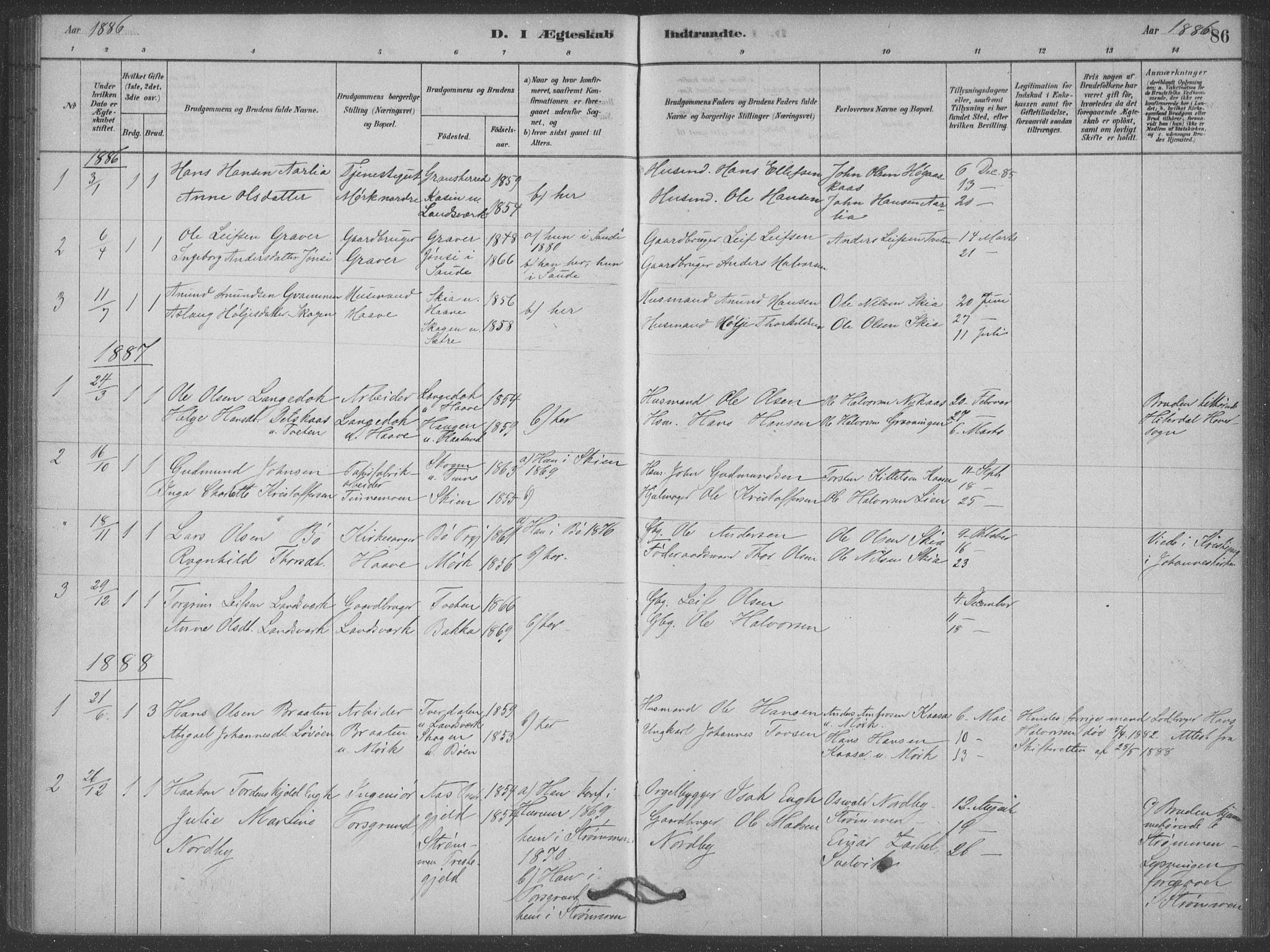 SAKO, Heddal kirkebøker, F/Fb/L0002: Ministerialbok nr. II 2, 1878-1913, s. 86