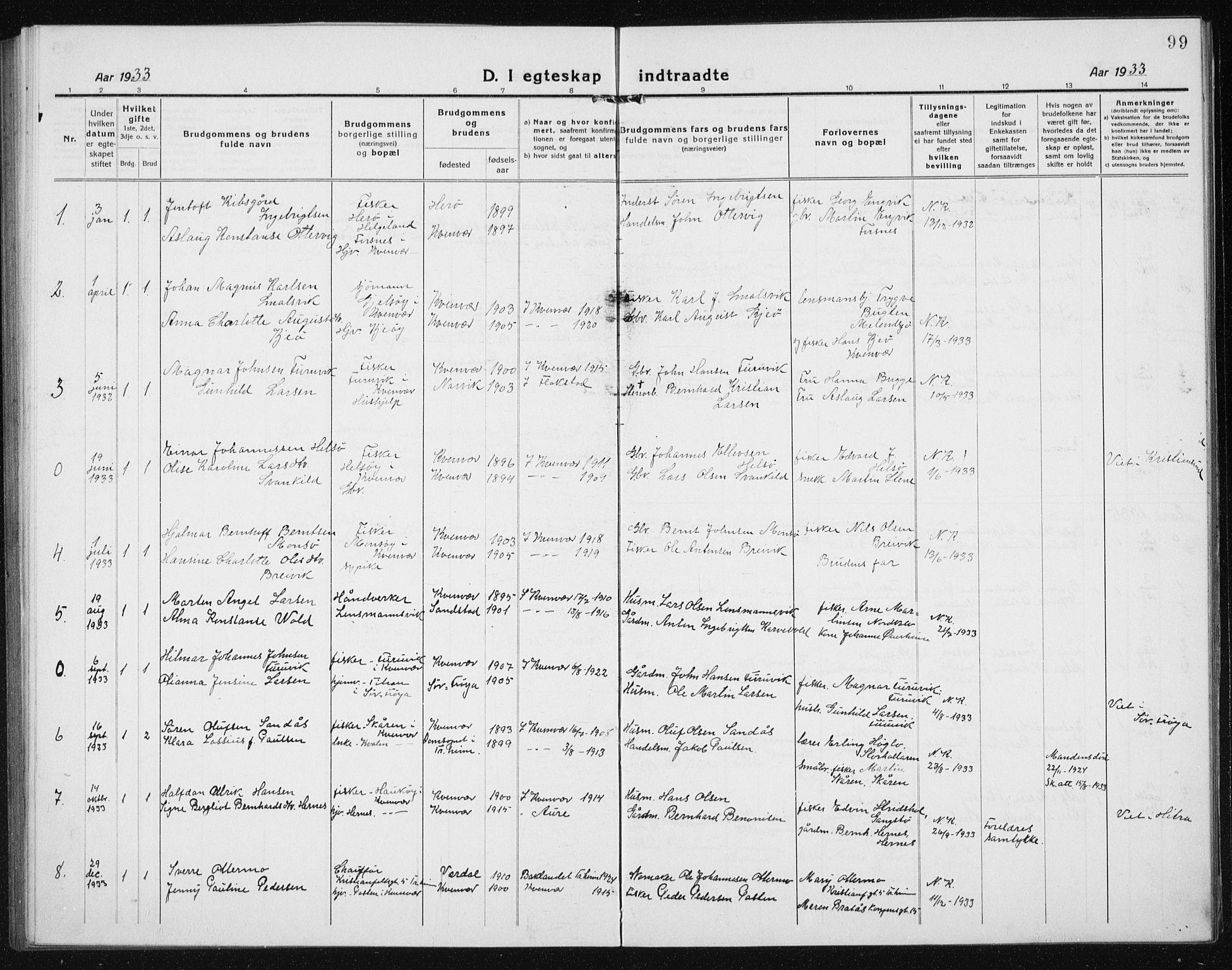 SAT, Ministerialprotokoller, klokkerbøker og fødselsregistre - Sør-Trøndelag, 635/L0554: Klokkerbok nr. 635C02, 1919-1942, s. 99