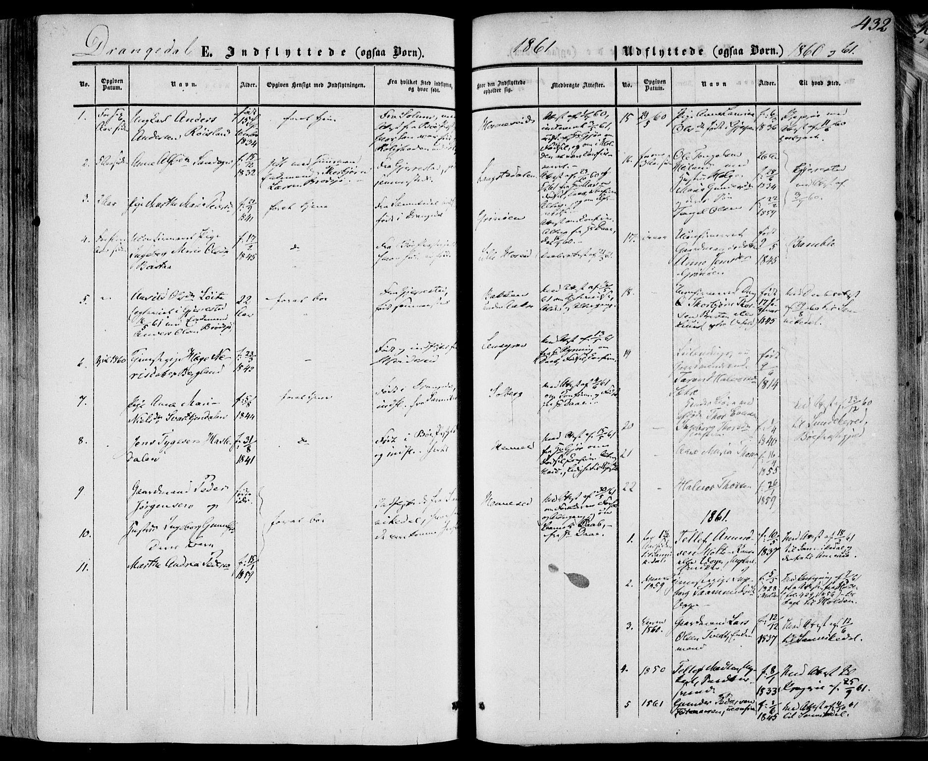 SAKO, Drangedal kirkebøker, F/Fa/L0008: Ministerialbok nr. 8, 1857-1871, s. 432