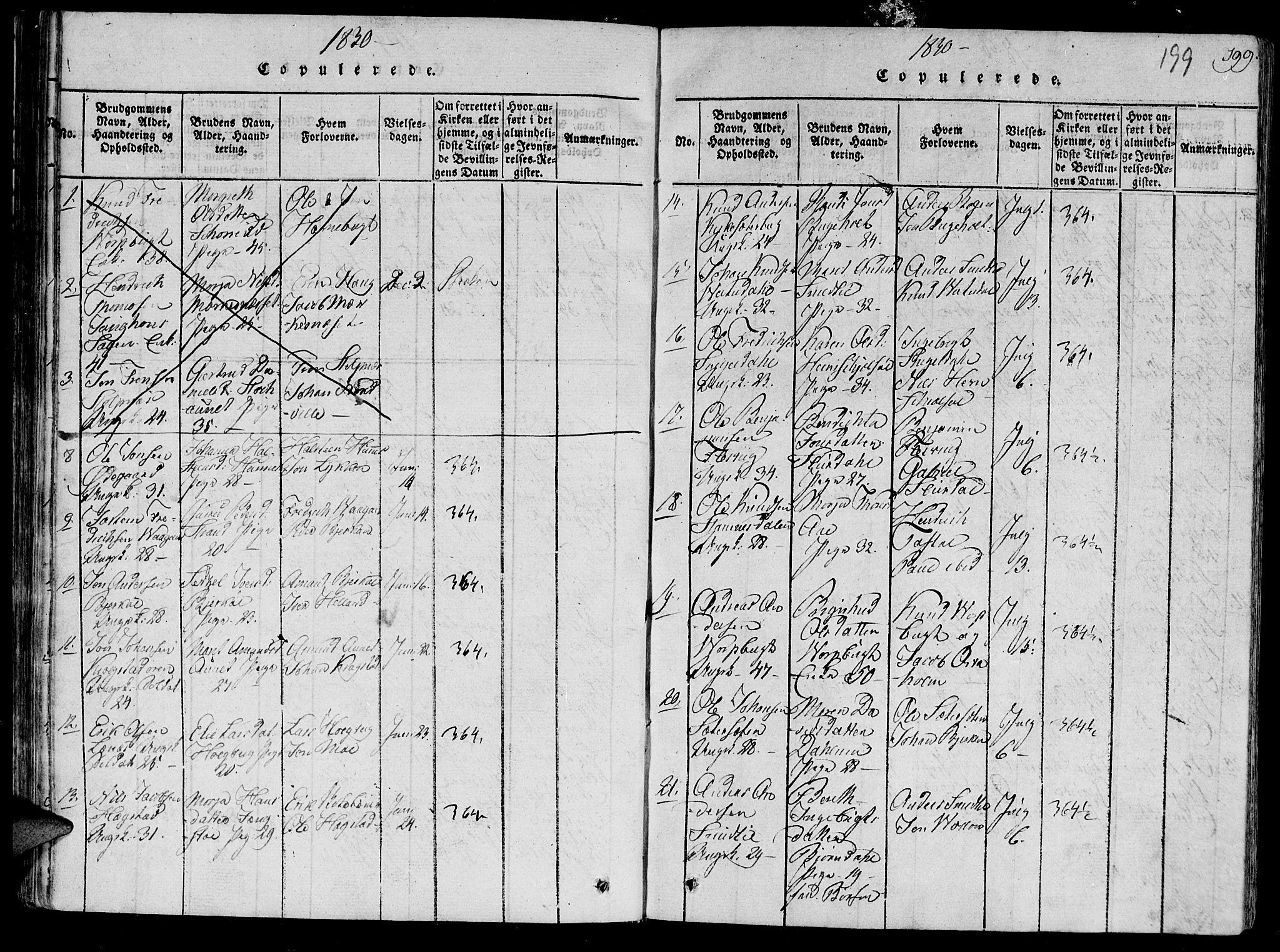 SAT, Ministerialprotokoller, klokkerbøker og fødselsregistre - Sør-Trøndelag, 630/L0491: Ministerialbok nr. 630A04, 1818-1830, s. 199