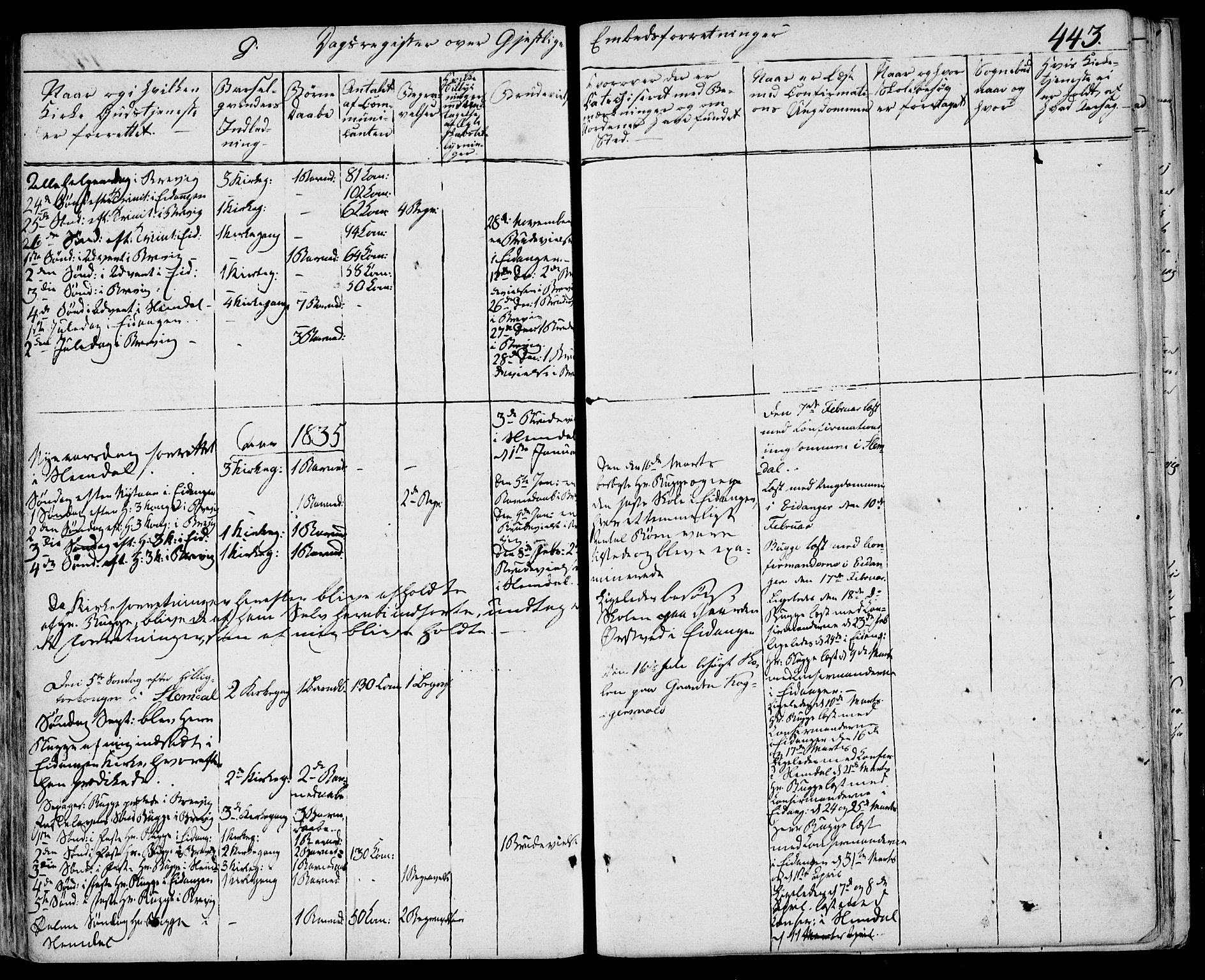 SAKO, Eidanger kirkebøker, F/Fa/L0008: Ministerialbok nr. 8, 1831-1858, s. 443