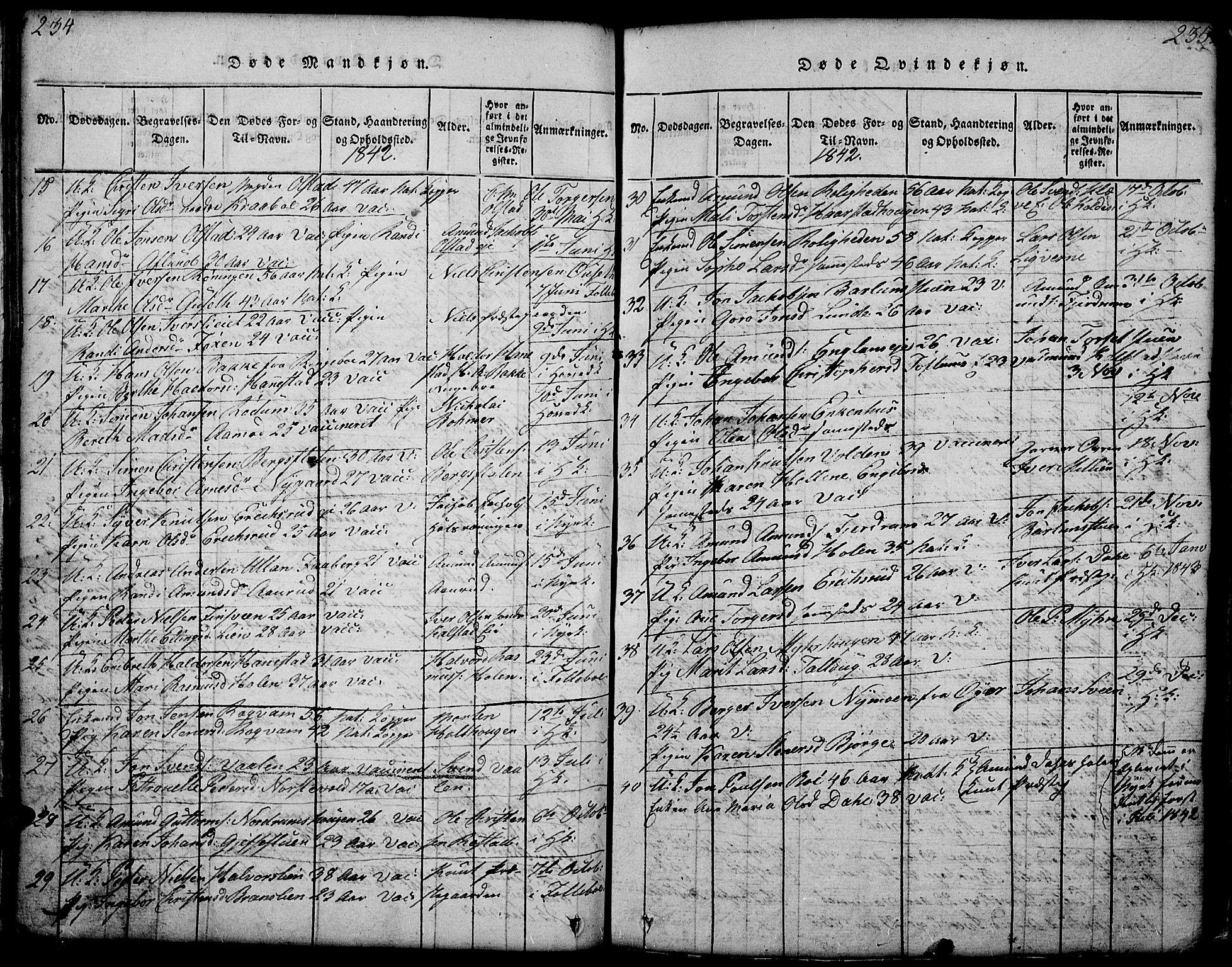 SAH, Gausdal prestekontor, Klokkerbok nr. 1, 1817-1848, s. 234-235