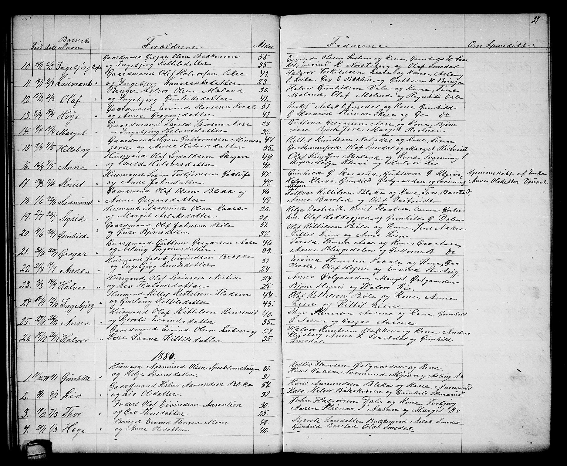 SAKO, Seljord kirkebøker, G/Gb/L0003: Klokkerbok nr. II 3, 1863-1884, s. 27