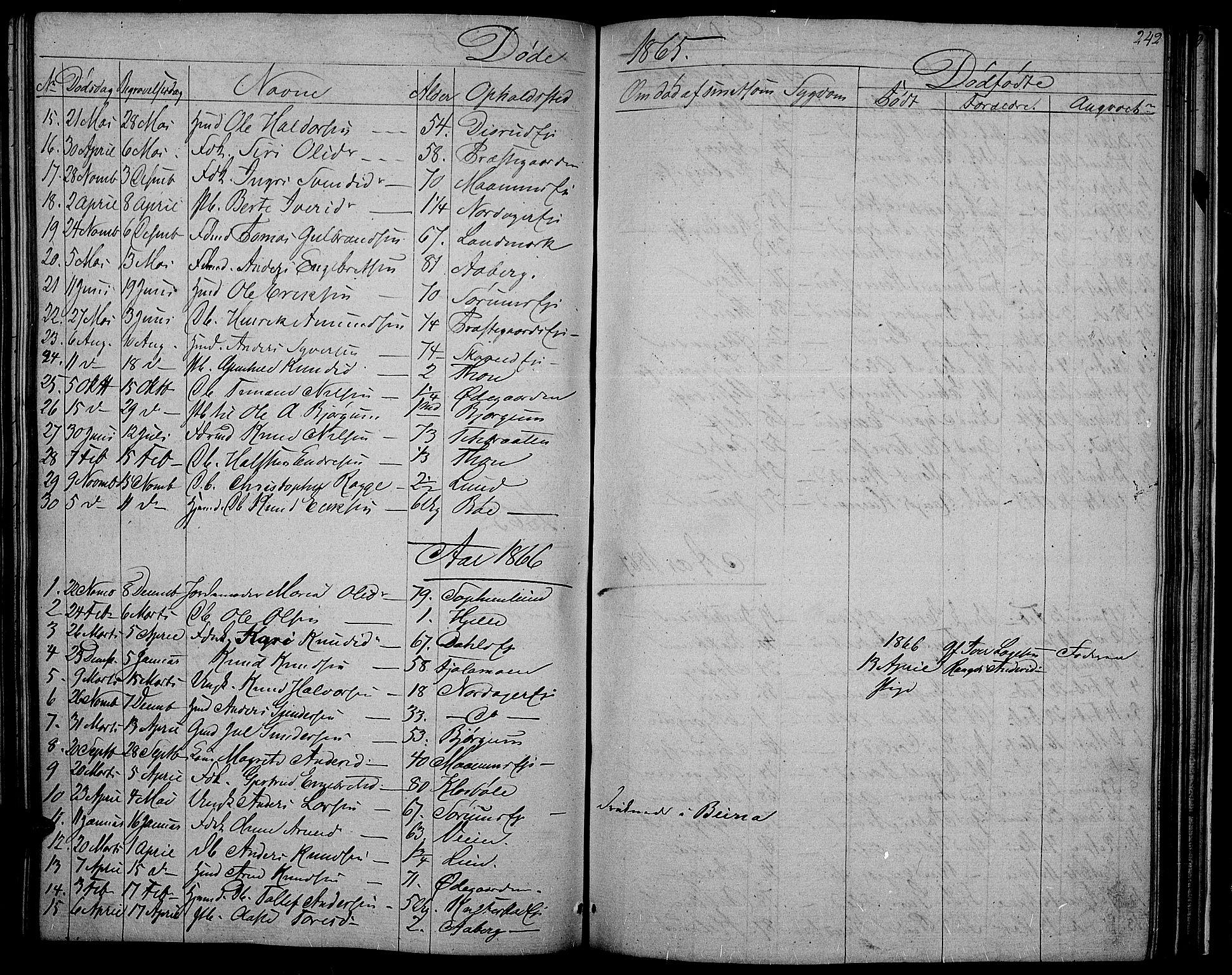 SAH, Nord-Aurdal prestekontor, Klokkerbok nr. 2, 1842-1877, s. 242