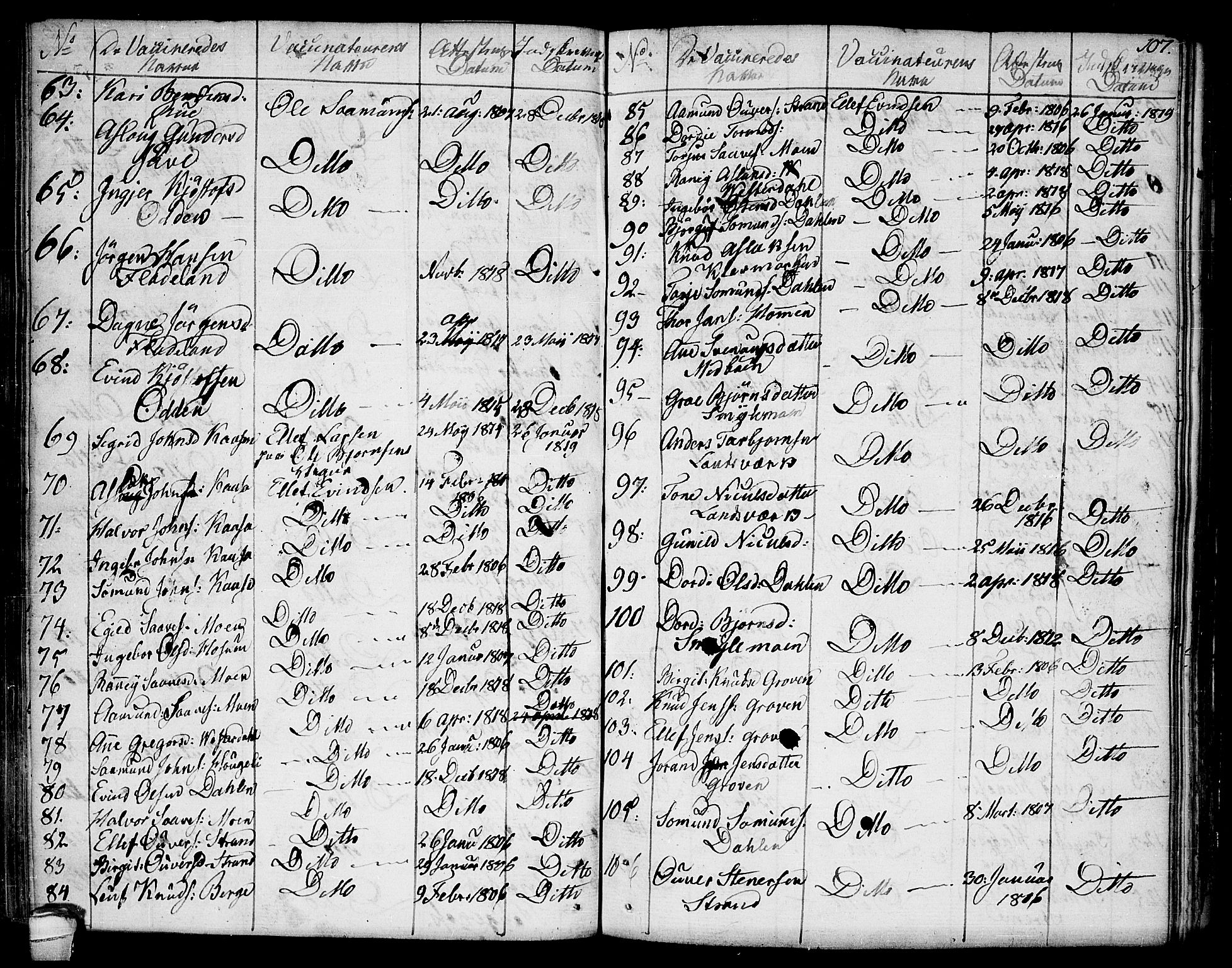 SAKO, Kviteseid kirkebøker, F/Fa/L0004: Ministerialbok nr. I 4, 1800-1814, s. 107