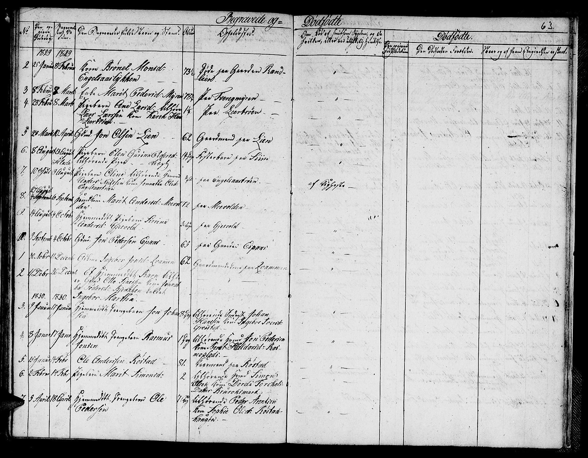 SAT, Ministerialprotokoller, klokkerbøker og fødselsregistre - Sør-Trøndelag, 608/L0337: Klokkerbok nr. 608C03, 1821-1831, s. 63