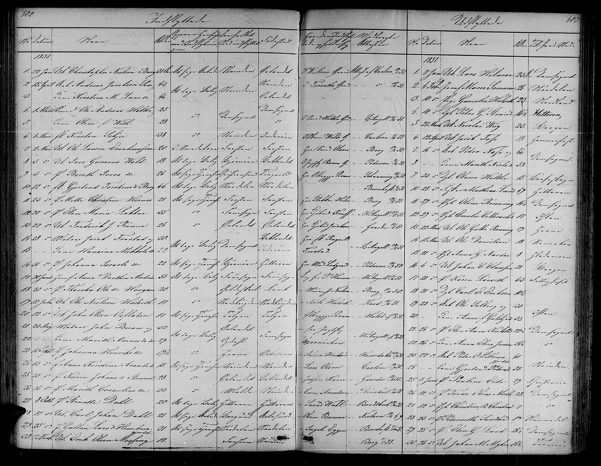 SAT, Ministerialprotokoller, klokkerbøker og fødselsregistre - Sør-Trøndelag, 604/L0219: Klokkerbok nr. 604C02, 1851-1869, s. 402-403