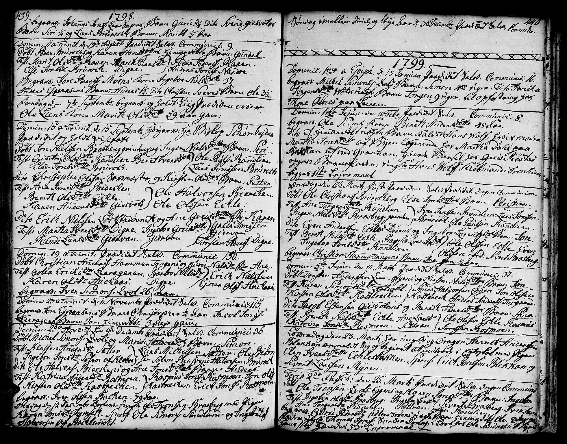 SAT, Ministerialprotokoller, klokkerbøker og fødselsregistre - Sør-Trøndelag, 606/L0282: Ministerialbok nr. 606A02 /3, 1781-1817, s. 439-440