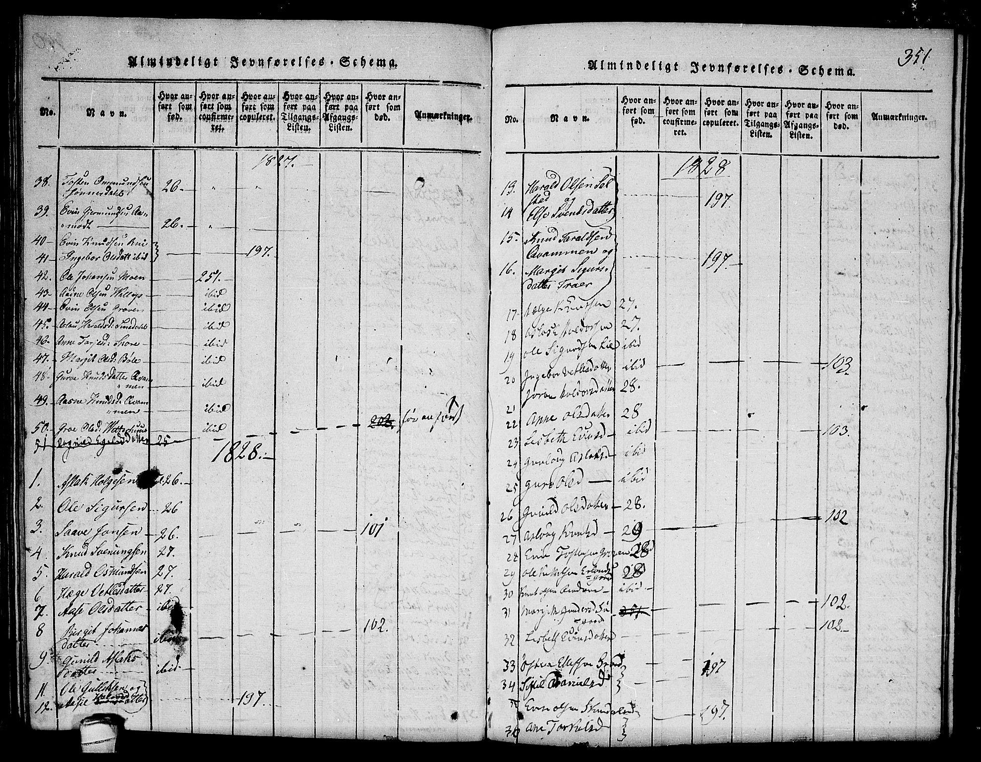 SAKO, Seljord kirkebøker, F/Fc/L0001: Ministerialbok nr. III 1, 1815-1831, s. 351