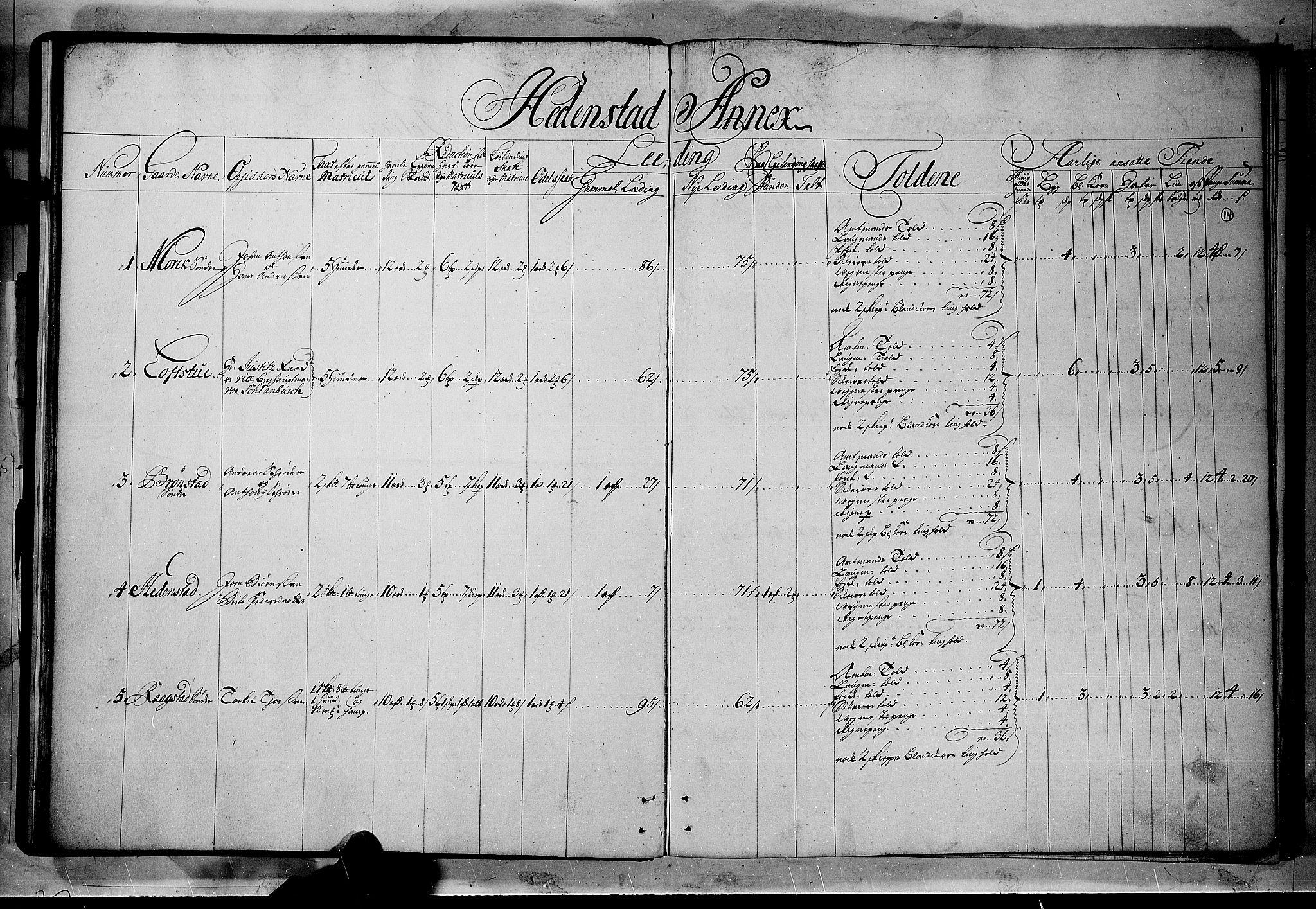 RA, Rentekammeret inntil 1814, Realistisk ordnet avdeling, N/Nb/Nbf/L0114: Numedal og Sandsvær matrikkelprotokoll, 1723, s. 13b-14a