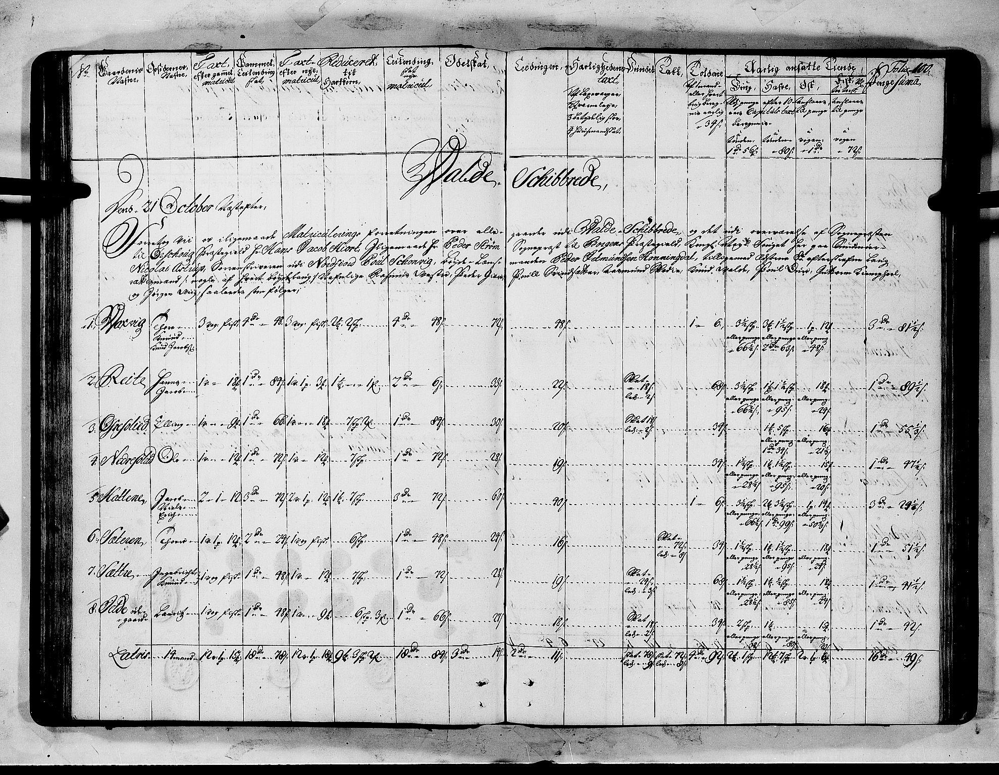 RA, Rentekammeret inntil 1814, Realistisk ordnet avdeling, N/Nb/Nbf/L0151: Sunnmøre matrikkelprotokoll, 1724, s. 99b-100a