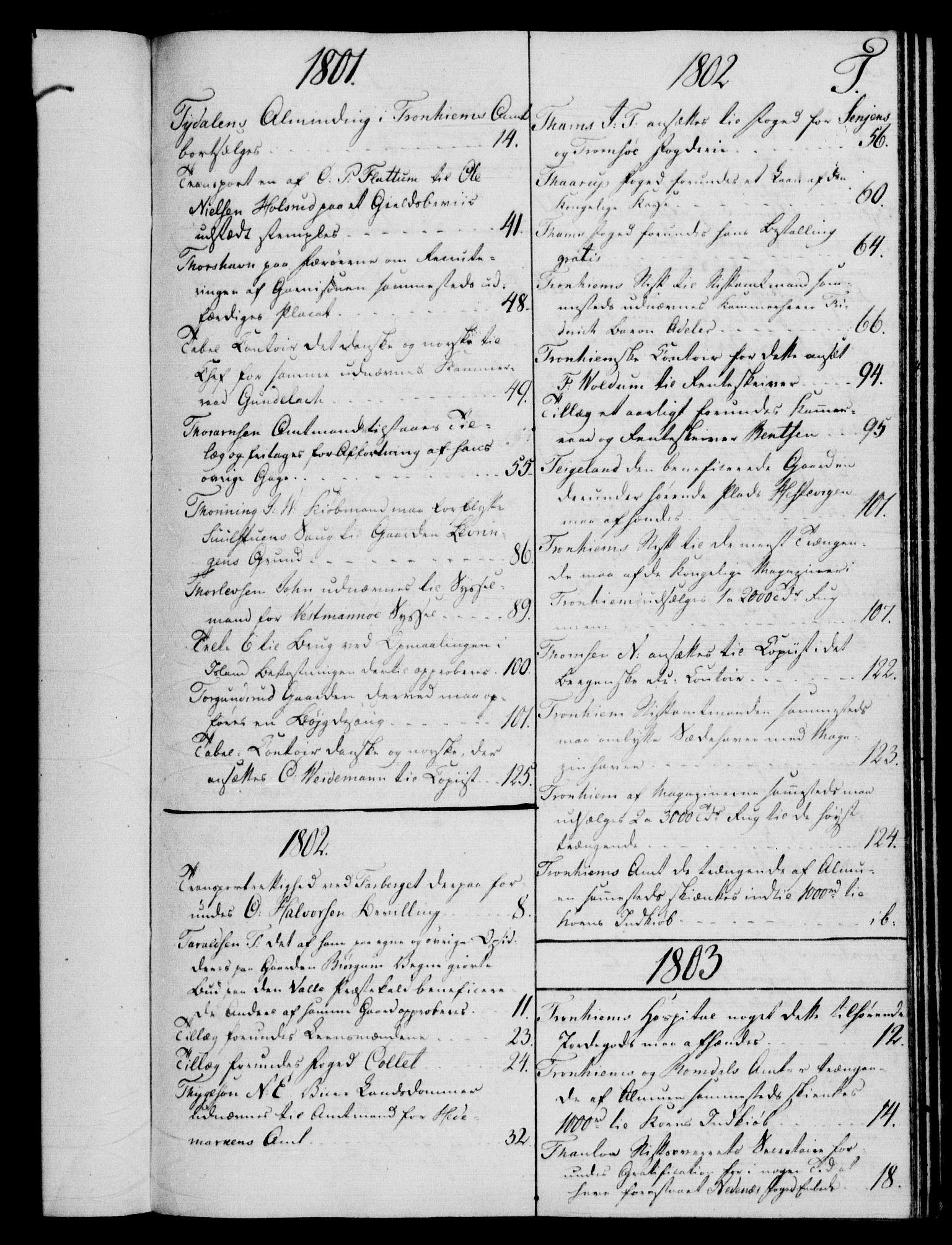 RA, Rentekammeret, Kammerkanselliet, G/Gf/Gfb/L0016: Register til norske relasjons- og resolusjonsprotokoller (merket RK 52.111), 1801-1814, s. 165