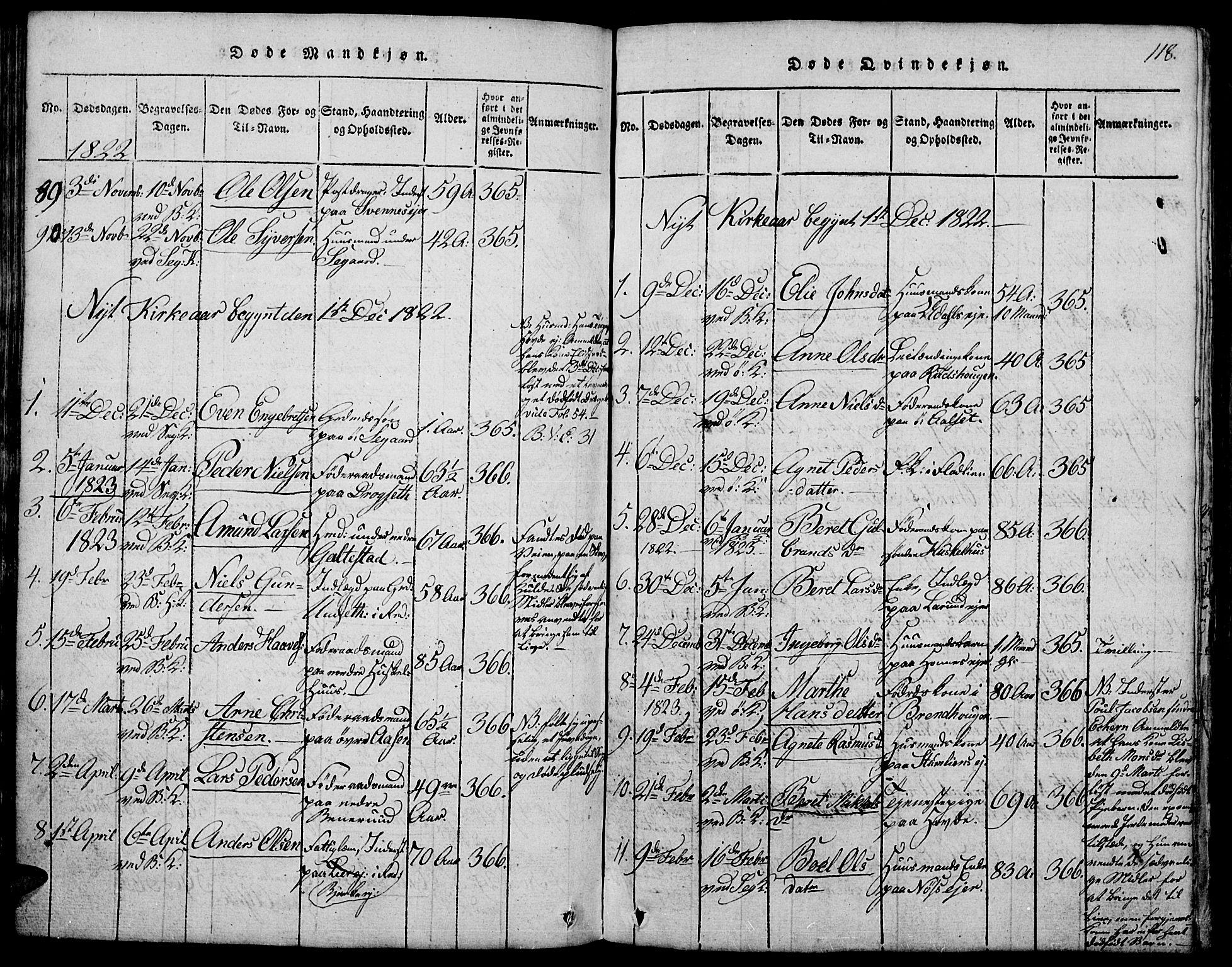 SAH, Biri prestekontor, Klokkerbok nr. 1, 1814-1828, s. 118