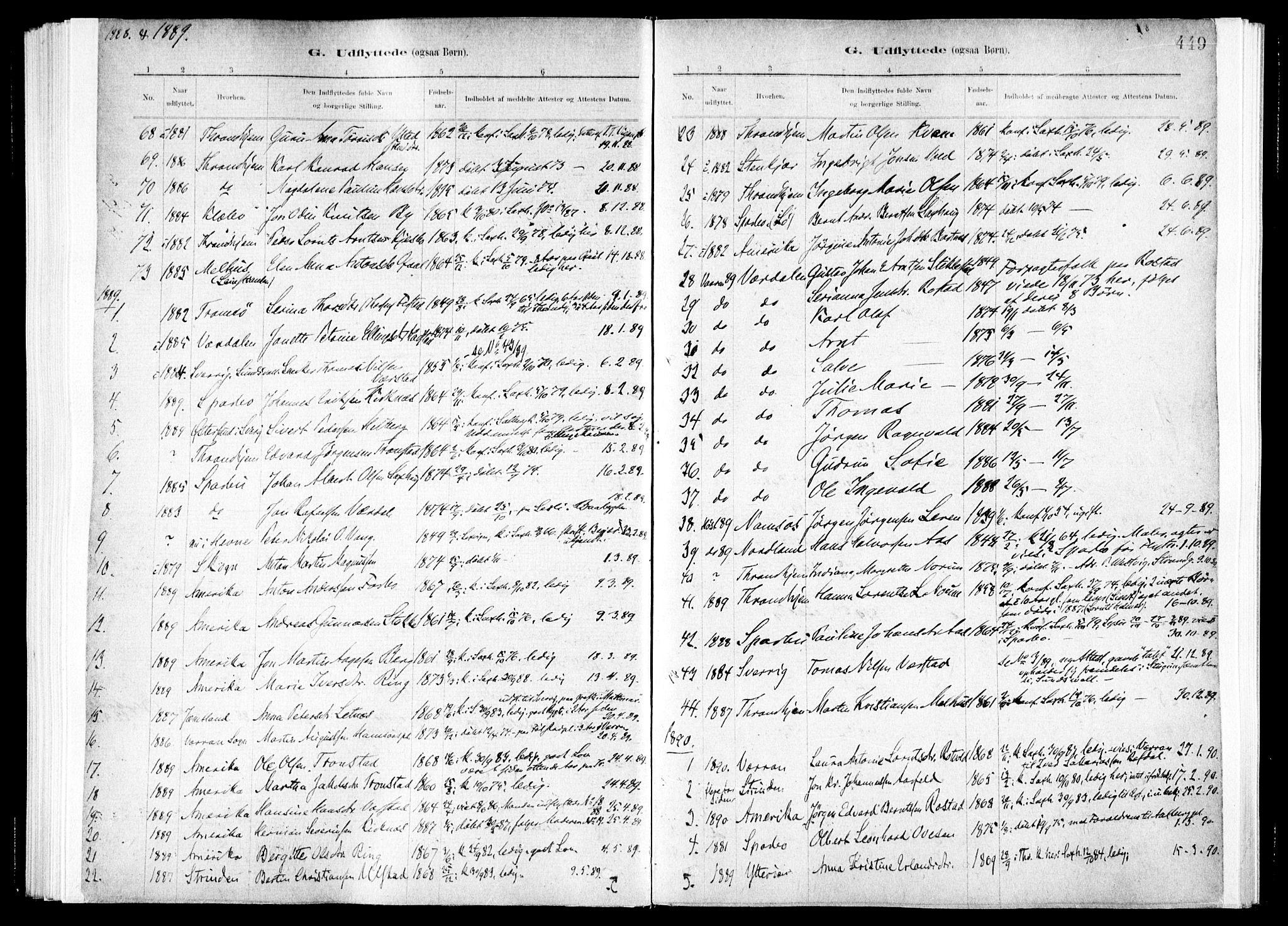 SAT, Ministerialprotokoller, klokkerbøker og fødselsregistre - Nord-Trøndelag, 730/L0285: Ministerialbok nr. 730A10, 1879-1914, s. 449
