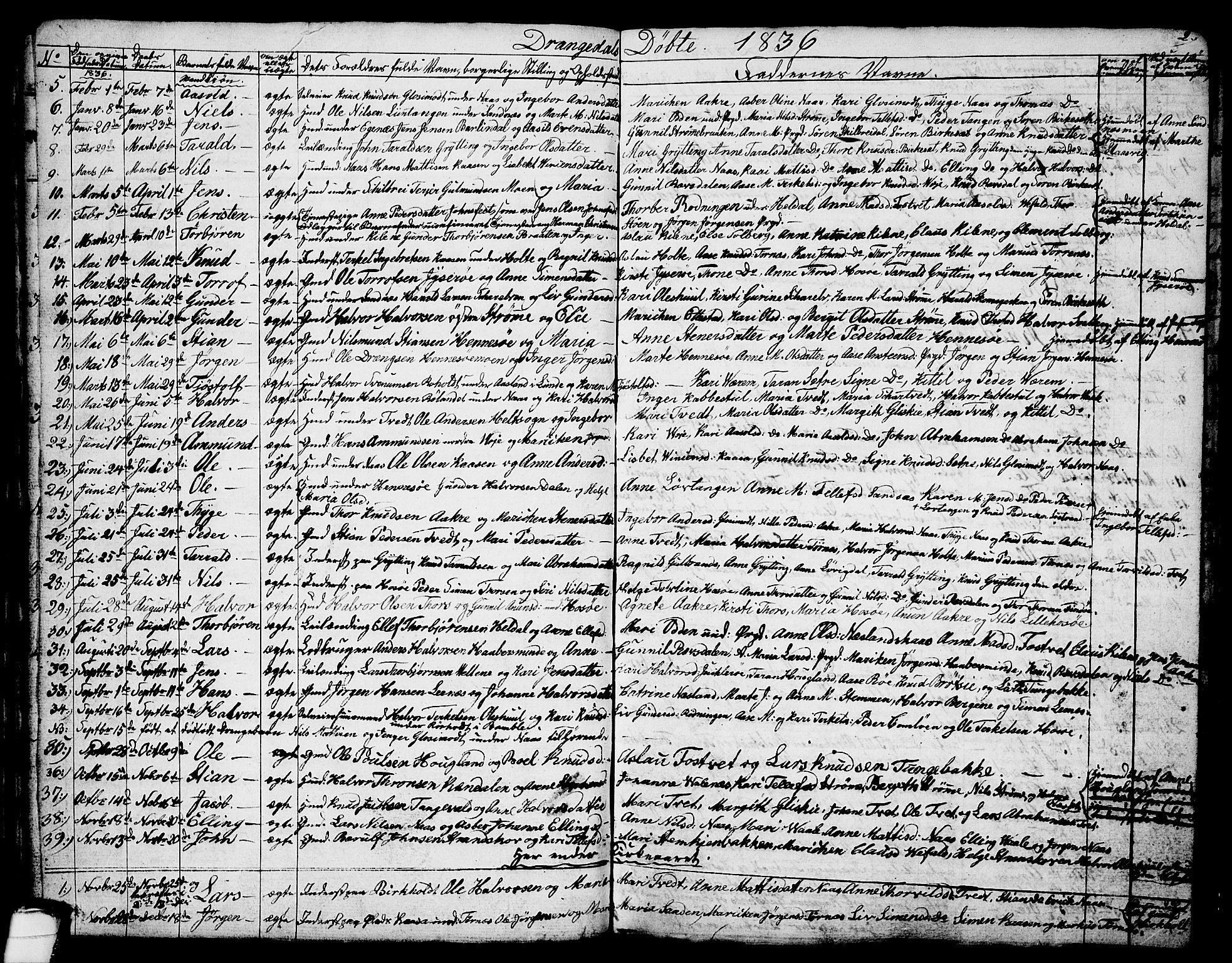 SAKO, Drangedal kirkebøker, G/Ga/L0001: Klokkerbok nr. I 1 /1, 1814-1856, s. 2