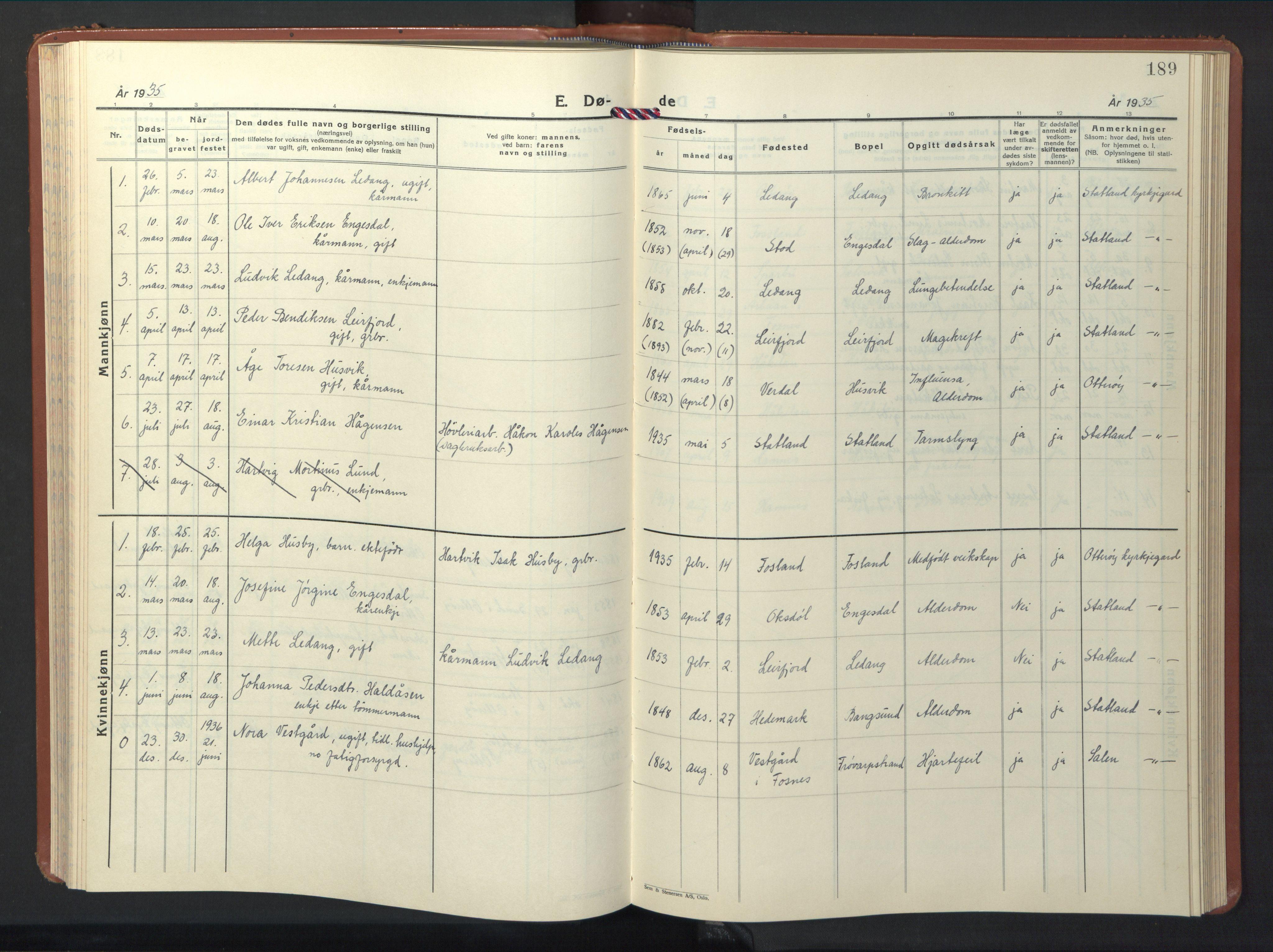 SAT, Ministerialprotokoller, klokkerbøker og fødselsregistre - Nord-Trøndelag, 774/L0631: Klokkerbok nr. 774C02, 1934-1950, s. 189