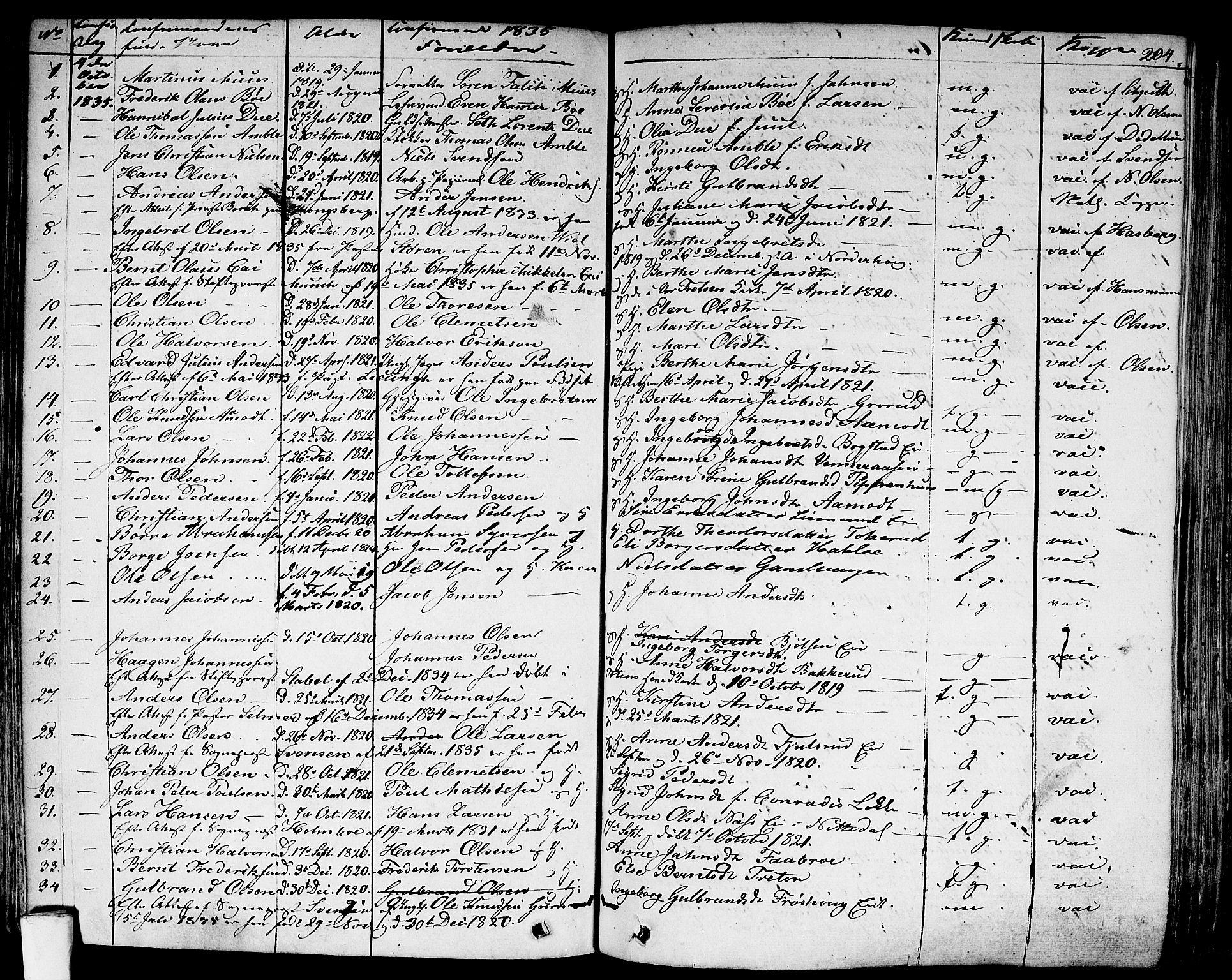 SAO, Aker prestekontor kirkebøker, F/L0018: Ministerialbok nr. 17, 1829-1852, s. 204