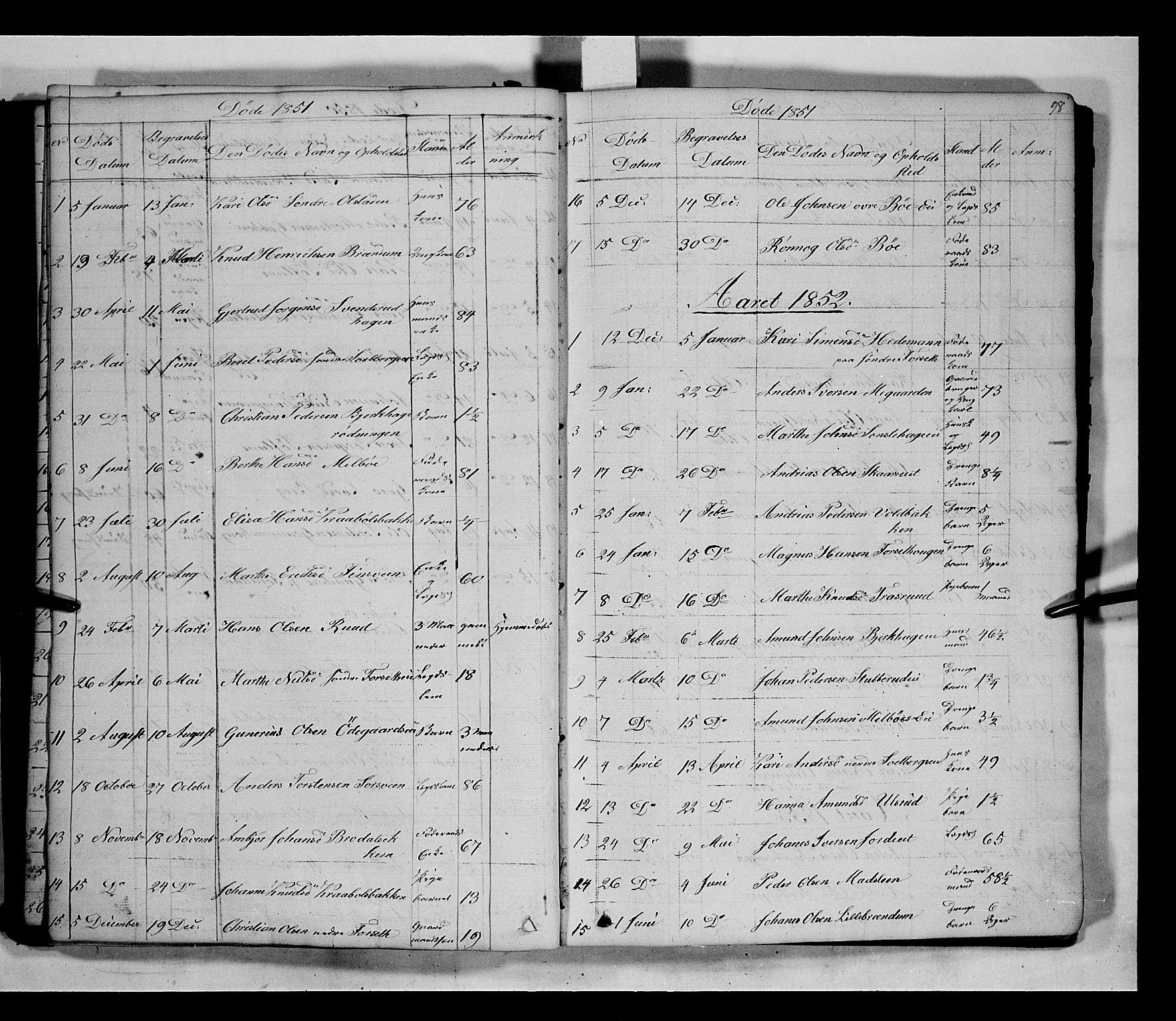 SAH, Gausdal prestekontor, Klokkerbok nr. 5, 1846-1867, s. 98